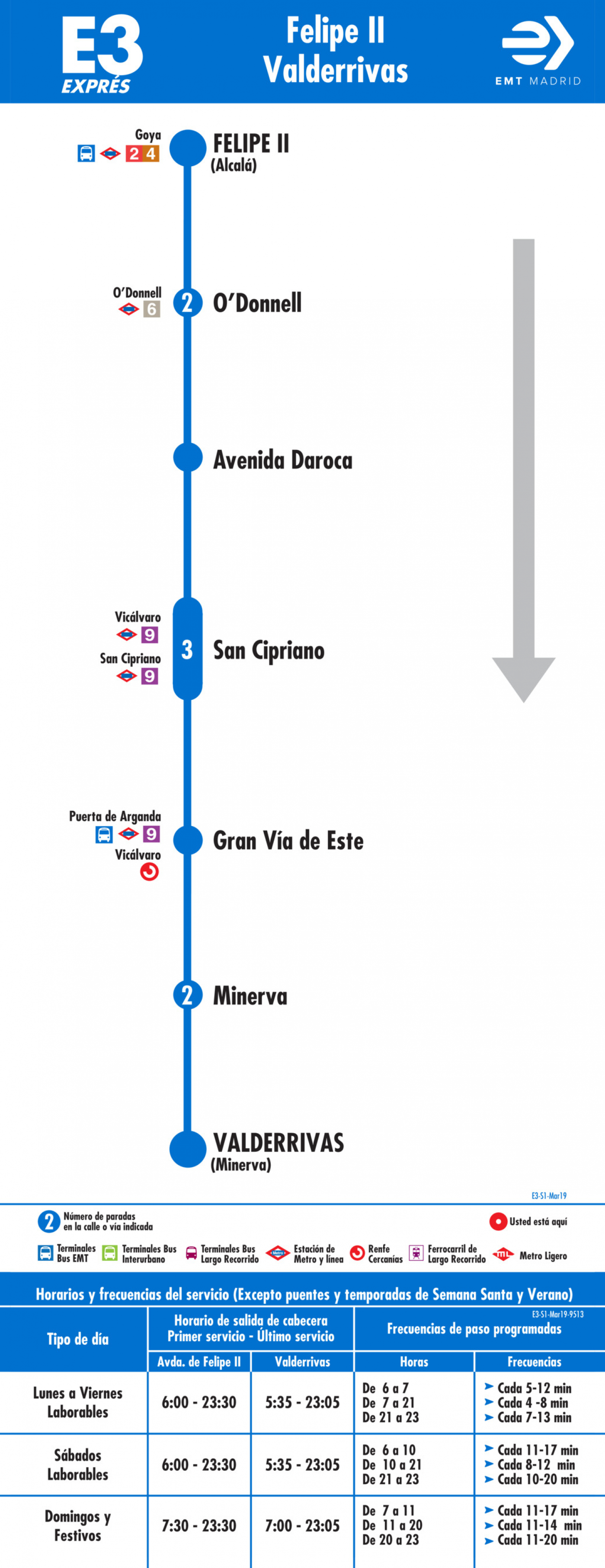 Tabla de horarios y frecuencias de paso en sentido ida Línea E3: Avenida de Felipe II - Puerta de Arganda