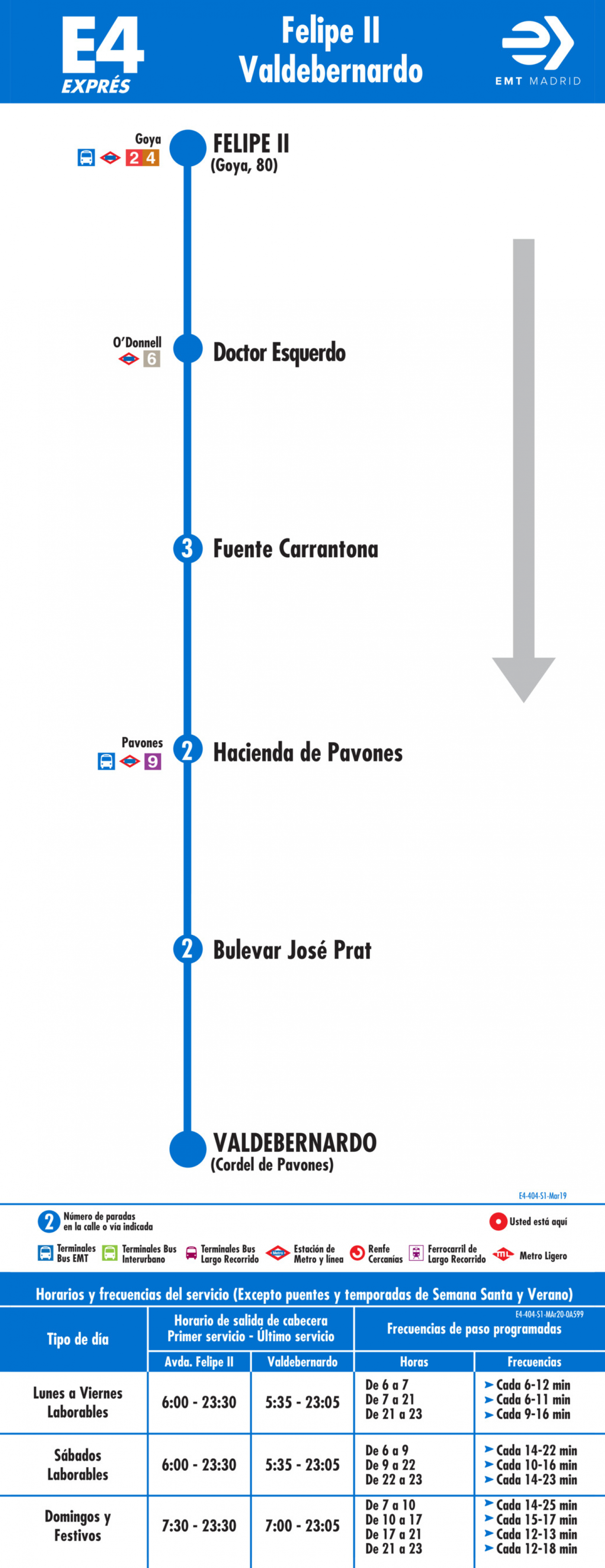 Tabla de horarios y frecuencias de paso en sentido ida Línea E4: Avenida de Felipe II - Valdebernardo