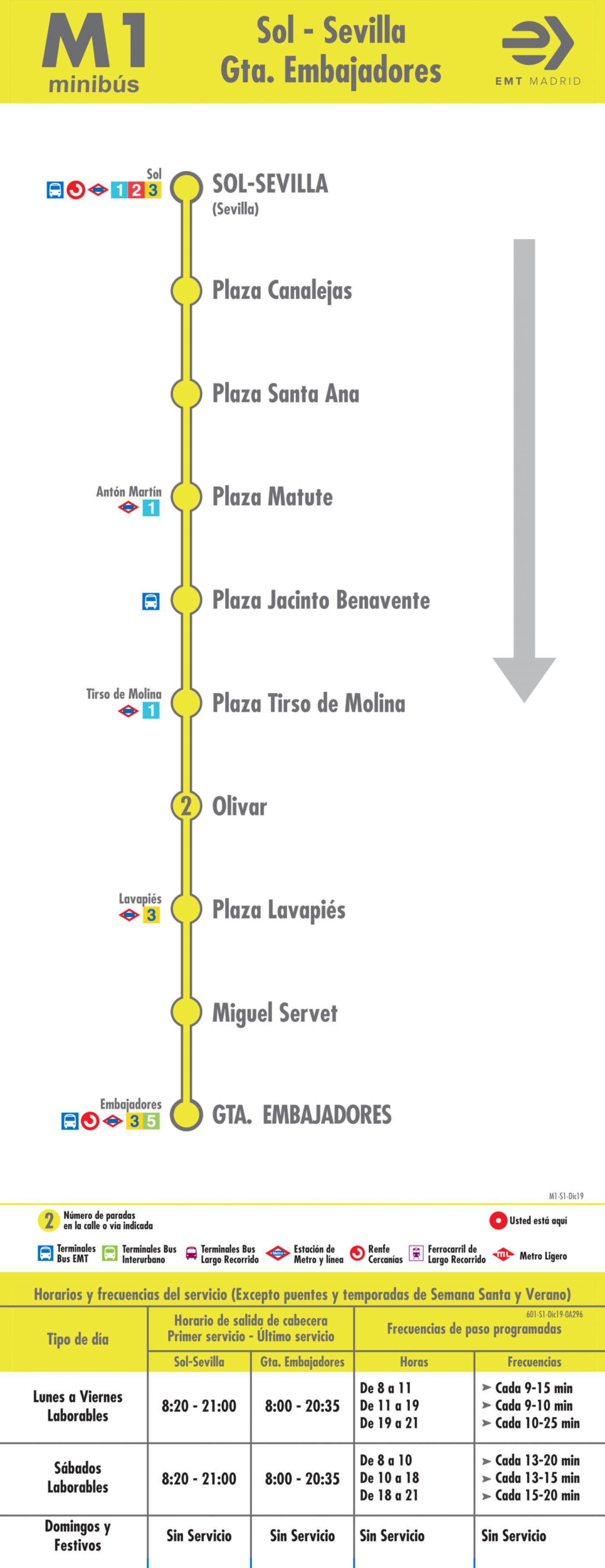 Tabla de horarios y frecuencias de paso en sentido ida Línea M1: Sevilla - Glorieta de Embajadores