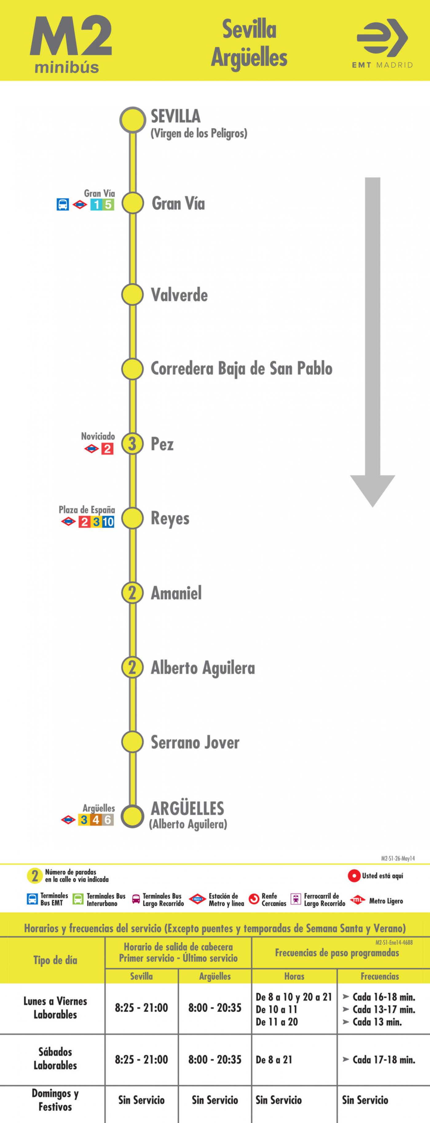 Tabla de horarios y frecuencias de paso en sentido ida Línea M2: Sevilla - Argüelles