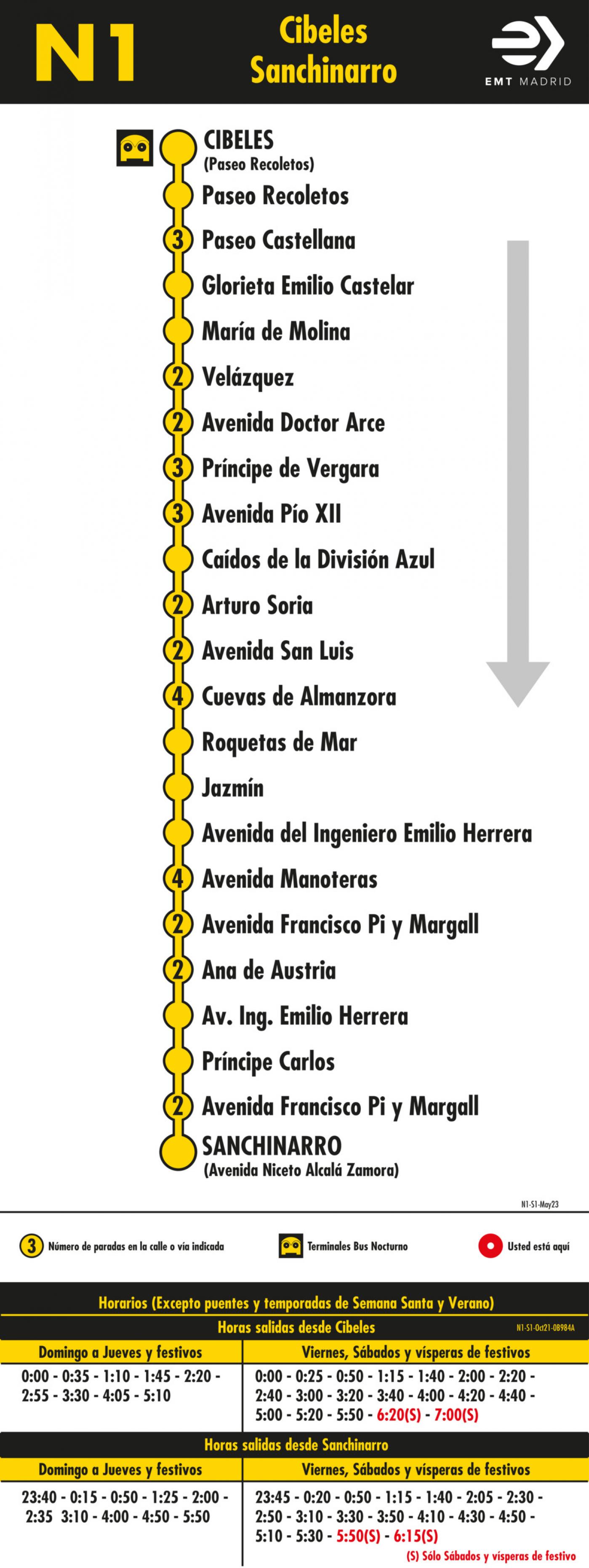 Tabla de horarios y frecuencias de paso en sentido ida Línea N1: Plaza de Cibeles - Sanchinarro (búho)