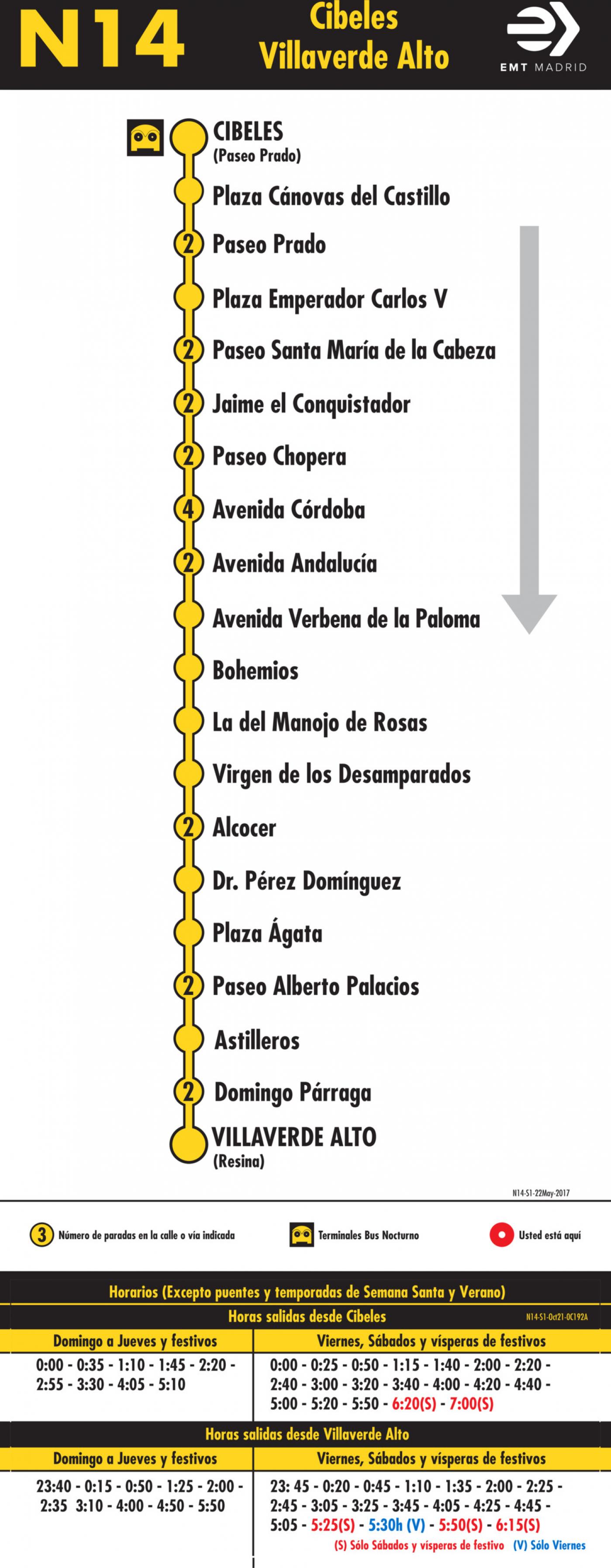 Tabla de horarios y frecuencias de paso en sentido ida Línea N14: Plaza de Cibeles - Villaverde Alto (búho)