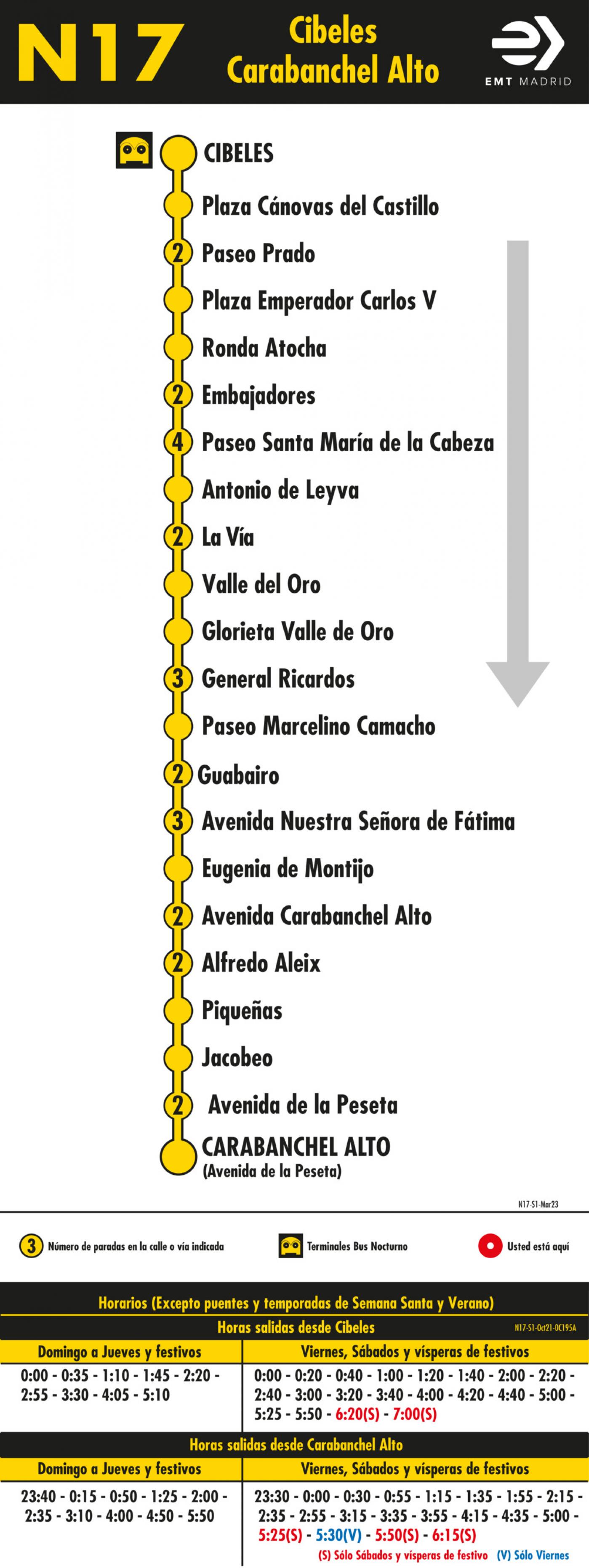 Tabla de horarios y frecuencias de paso en sentido ida Línea N17: Plaza de Cibeles - Carabanchel Alto (búho)
