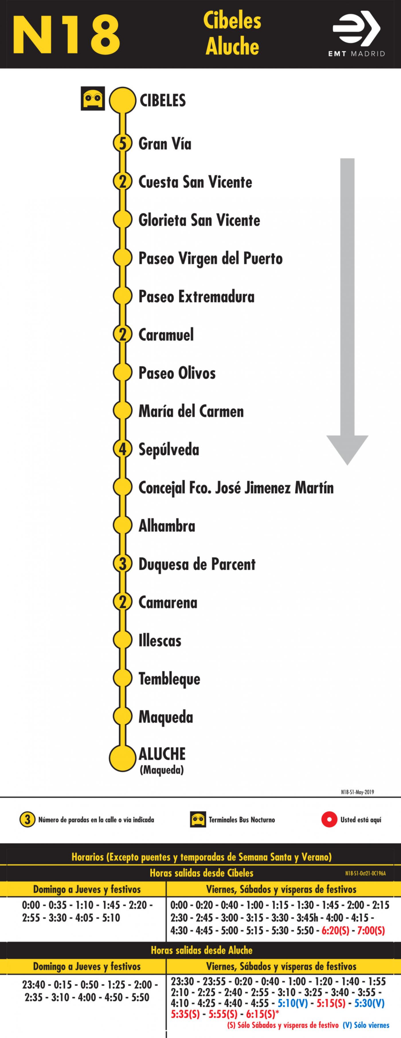 Tabla de horarios y frecuencias de paso en sentido ida Línea N18: Plaza de Cibeles - Aluche (búho)