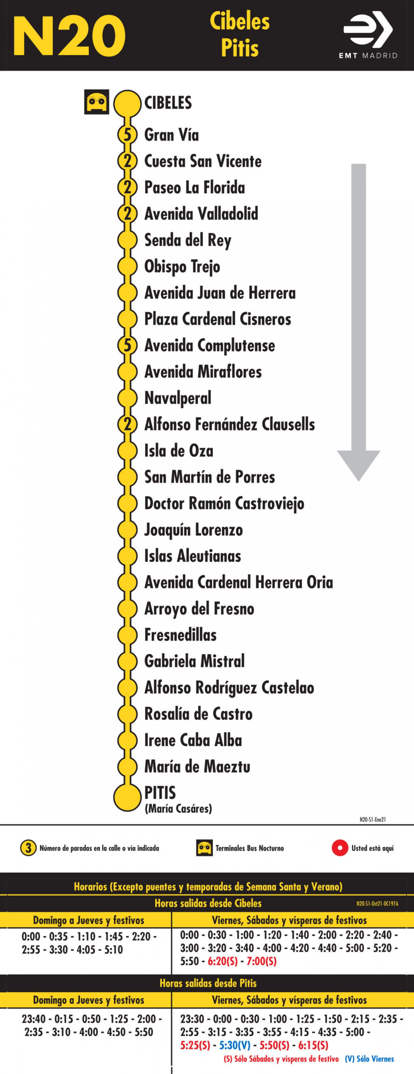 Tabla de horarios y frecuencias de paso en sentido ida Línea N20: Plaza de Cibeles - Barrio de Peñagrande (búho)