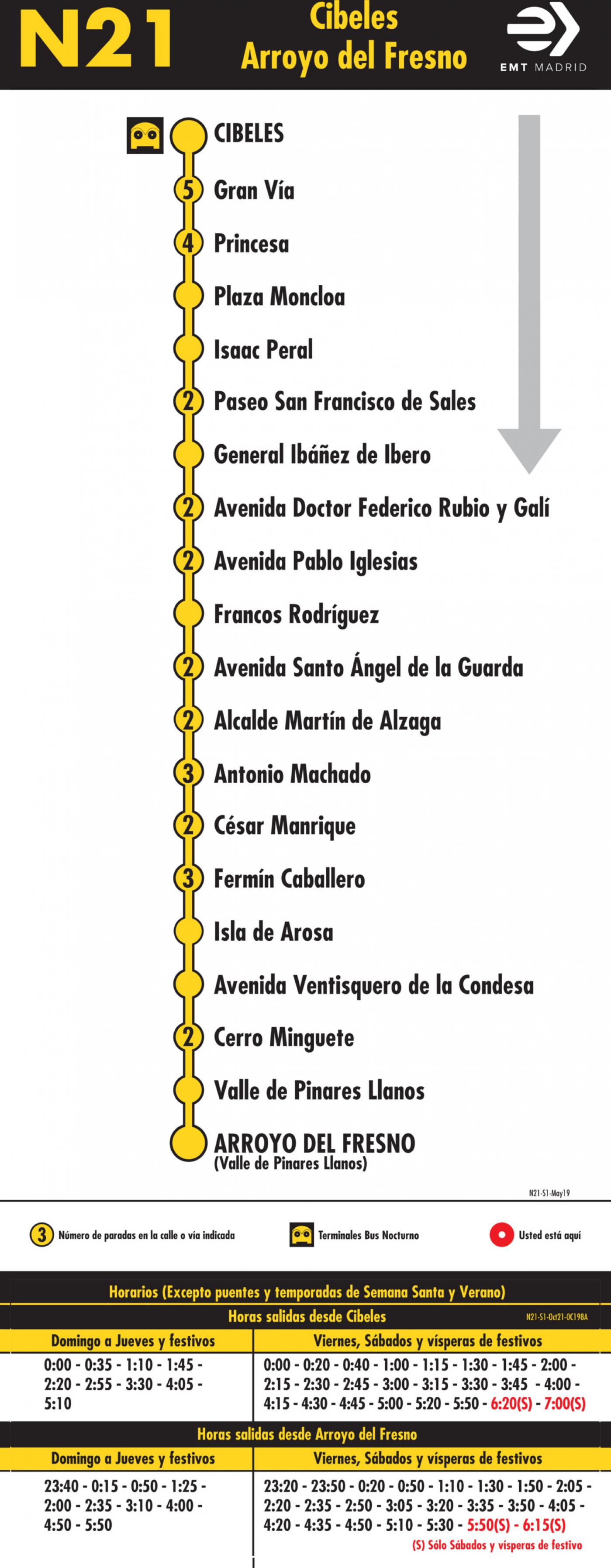 Tabla de horarios y frecuencias de paso en sentido ida Línea N21: Plaza de Cibeles - Arroyo del Fresno (búho)