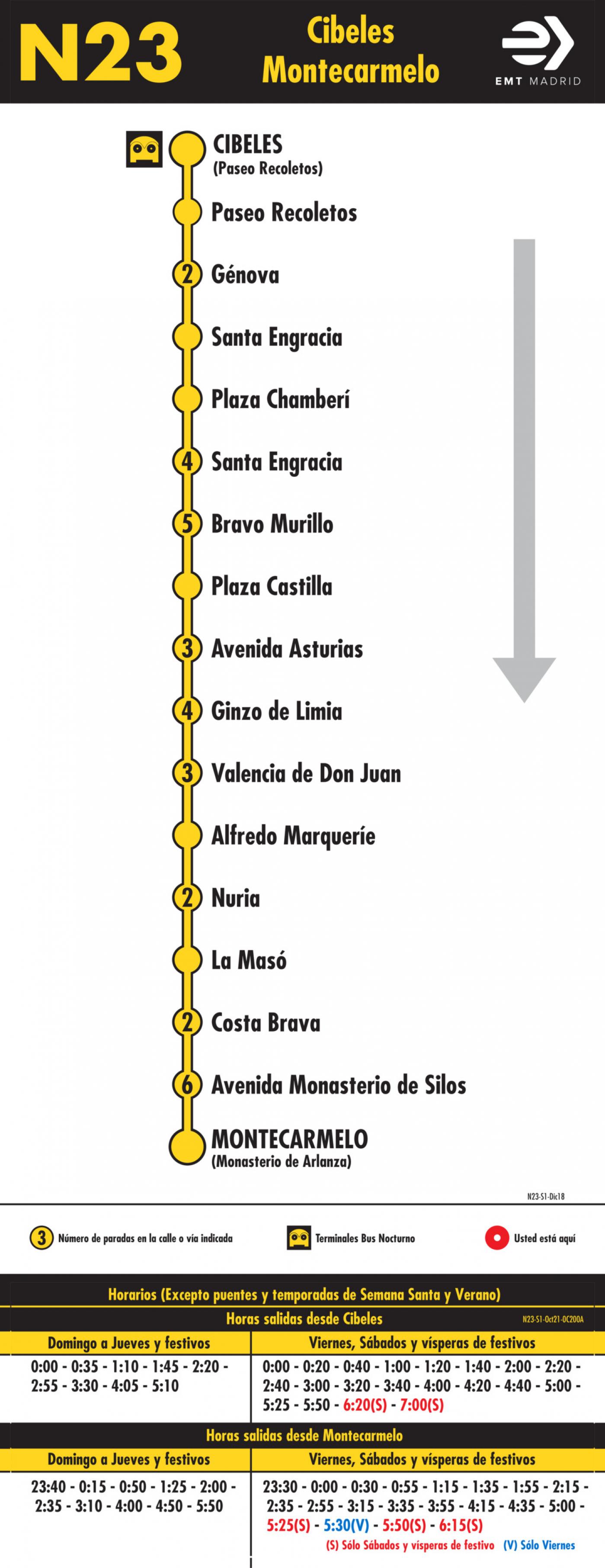 Tabla de horarios y frecuencias de paso en sentido ida Línea N23: Plaza de Cibeles - Montecarmelo (búho)