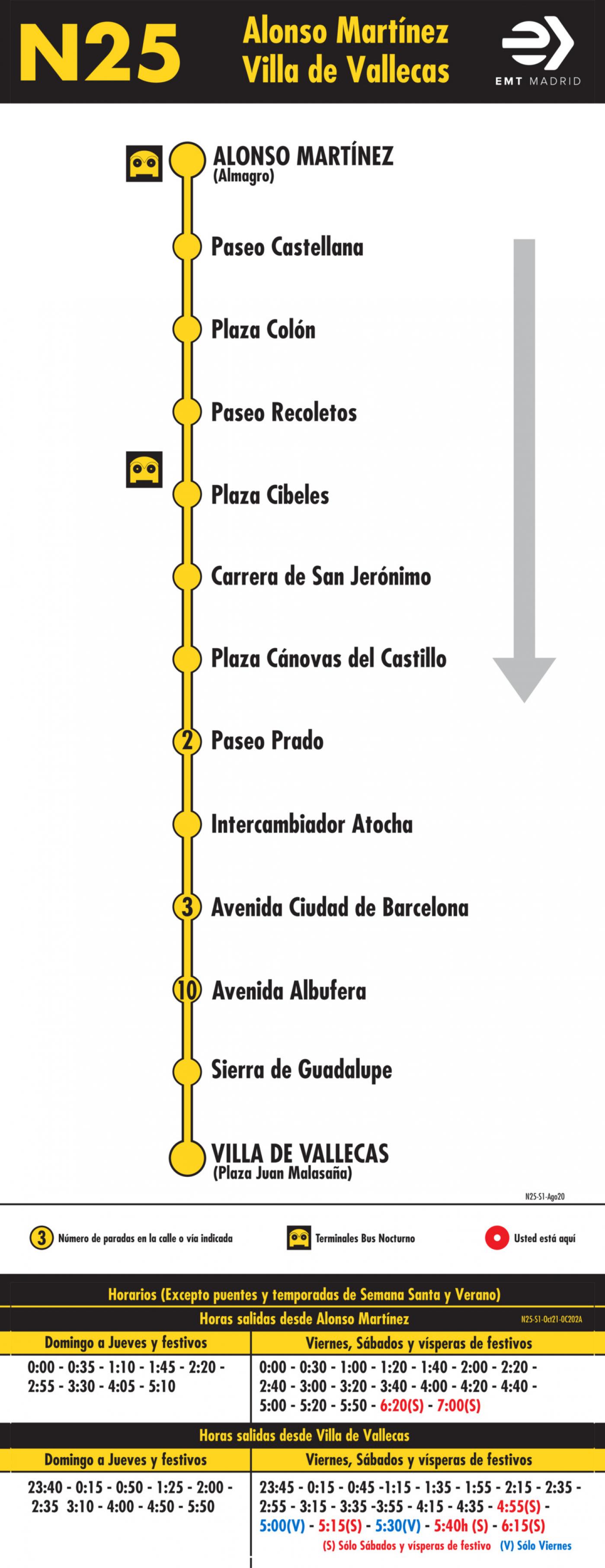 Tabla de horarios y frecuencias de paso en sentido ida Línea N25: Alonso Martínez - Villa de Vallecas (búho)