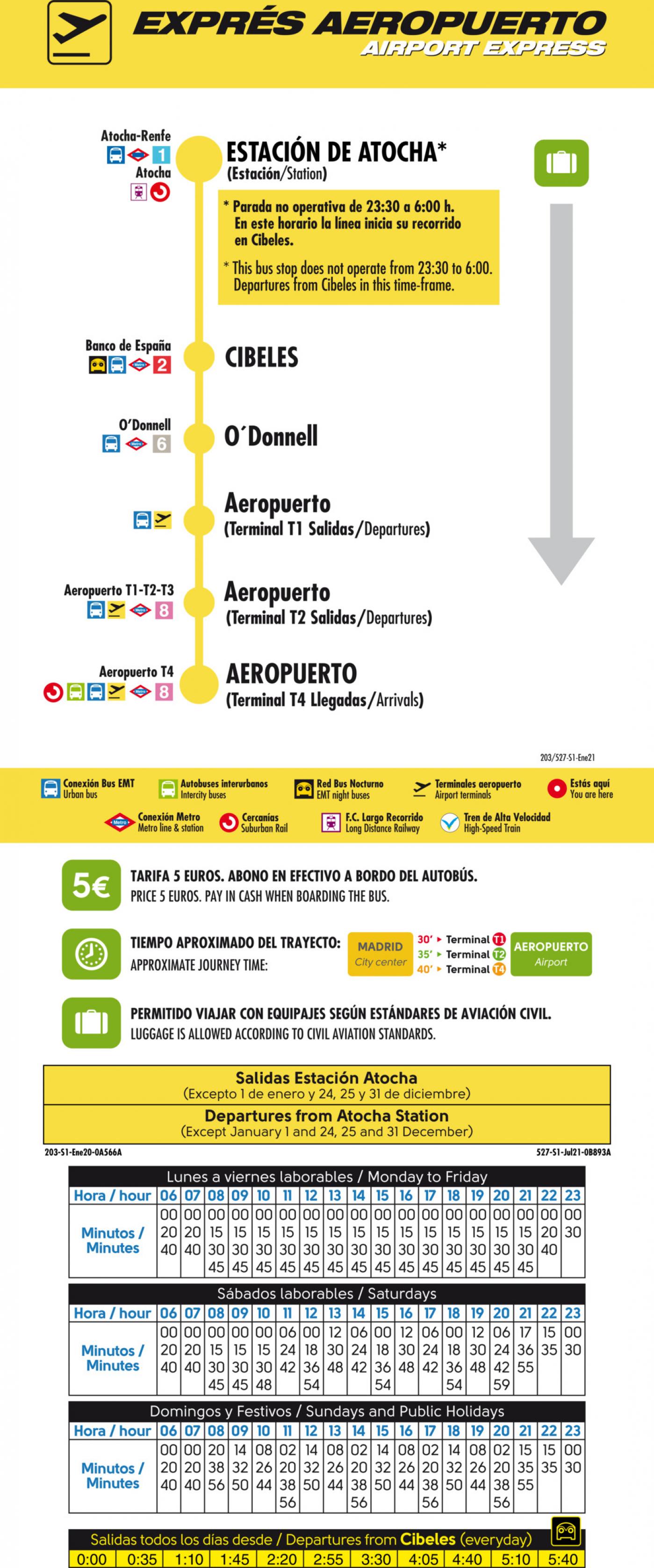 Tabla de horarios y frecuencias de paso en sentido ida Línea N27: Exprés Aeropuerto Barajas (búho)