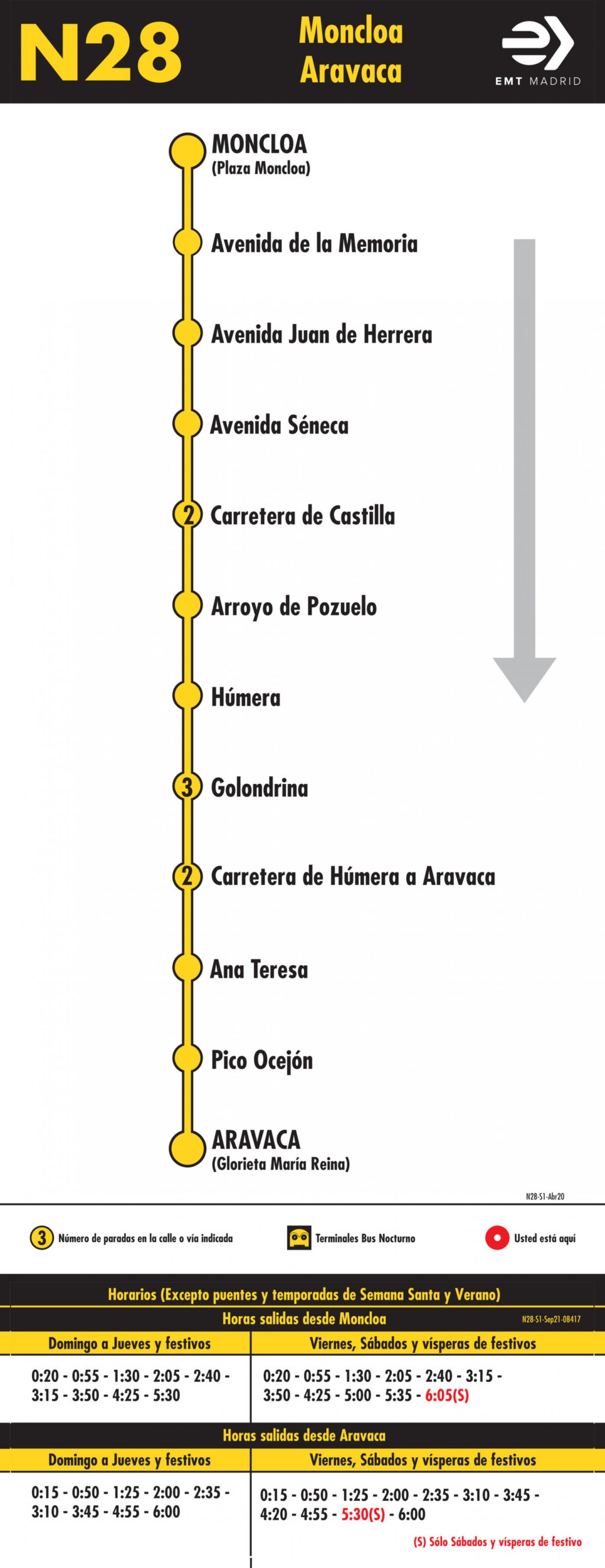 Tabla de horarios y frecuencias de paso en sentido ida Línea N28: Moncloa - Aravaca