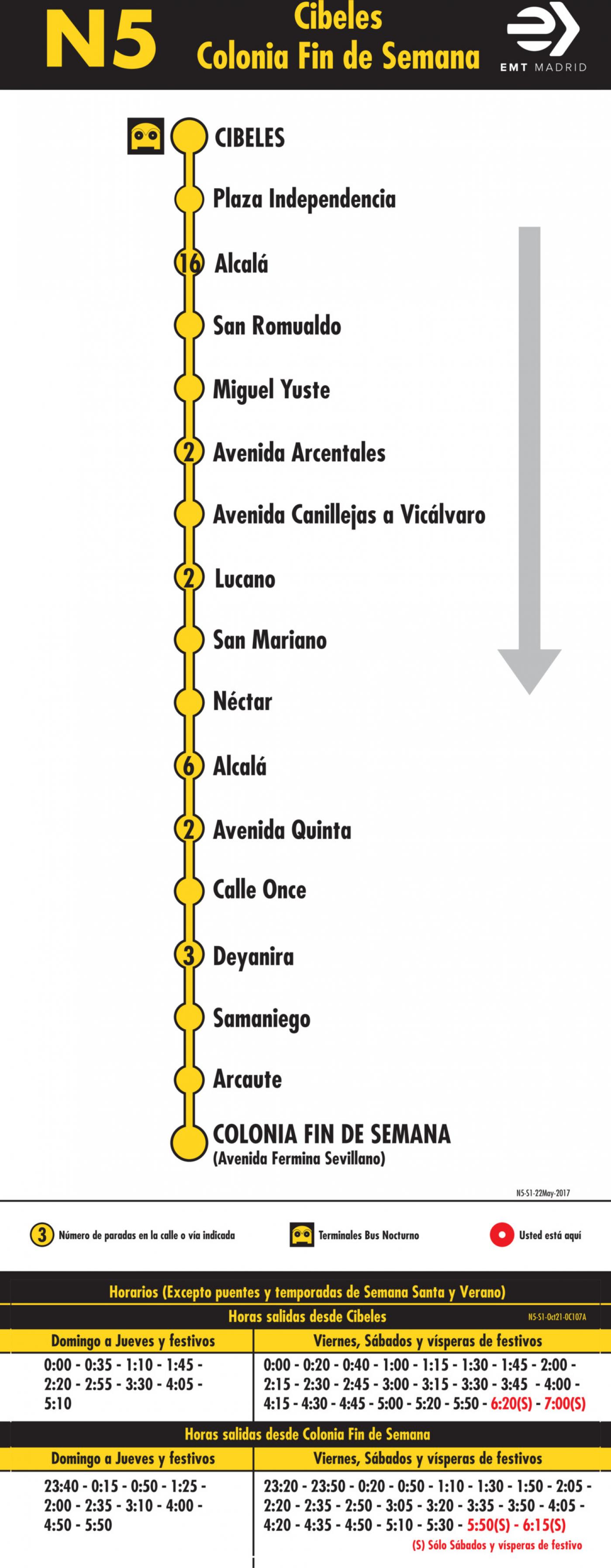 Tabla de horarios y frecuencias de paso en sentido ida Línea N5: Plaza de Cibeles - Colonia Fin de Semana (búho)