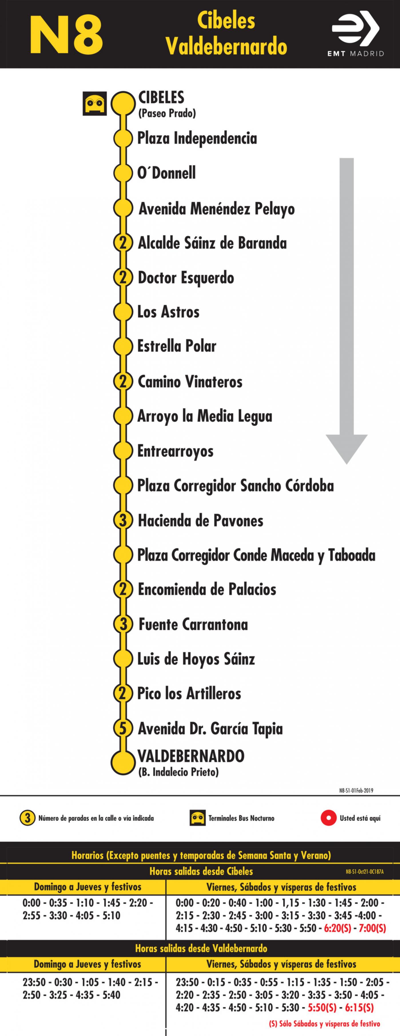 Tabla de horarios y frecuencias de paso en sentido ida Línea N8: Plaza de Cibeles - Valdebernardo (búho)