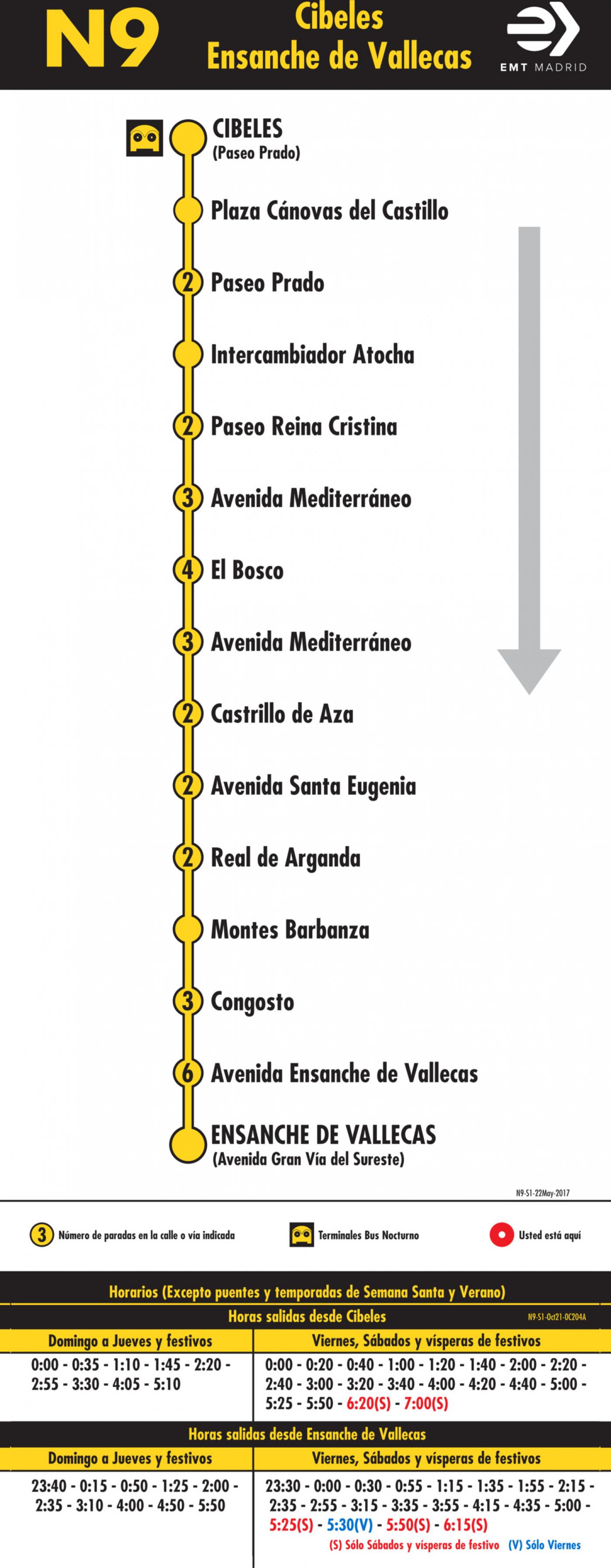 Tabla de horarios y frecuencias de paso en sentido ida Línea N9: Plaza de Cibeles - Ensanche de Vallecas (búho)