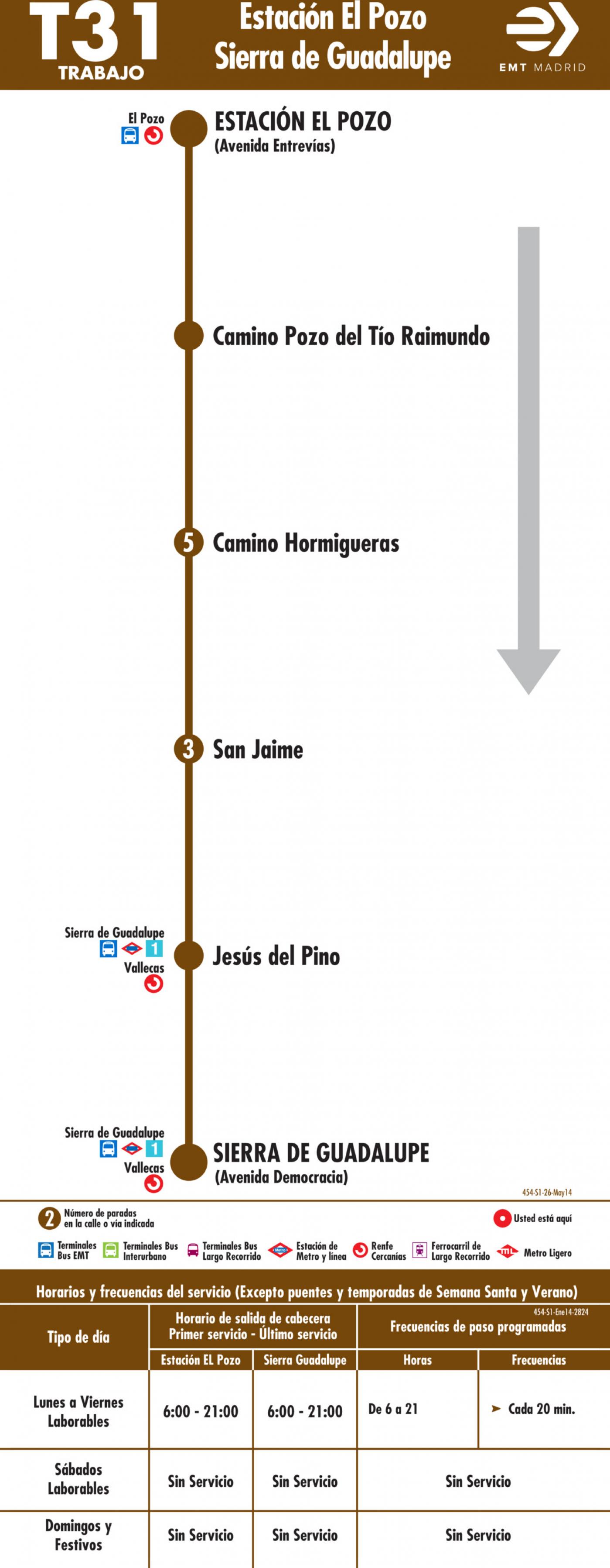 Tabla de horarios y frecuencias de paso en sentido ida Línea T31: Estación El Pozo - Sierra de Guadalupe