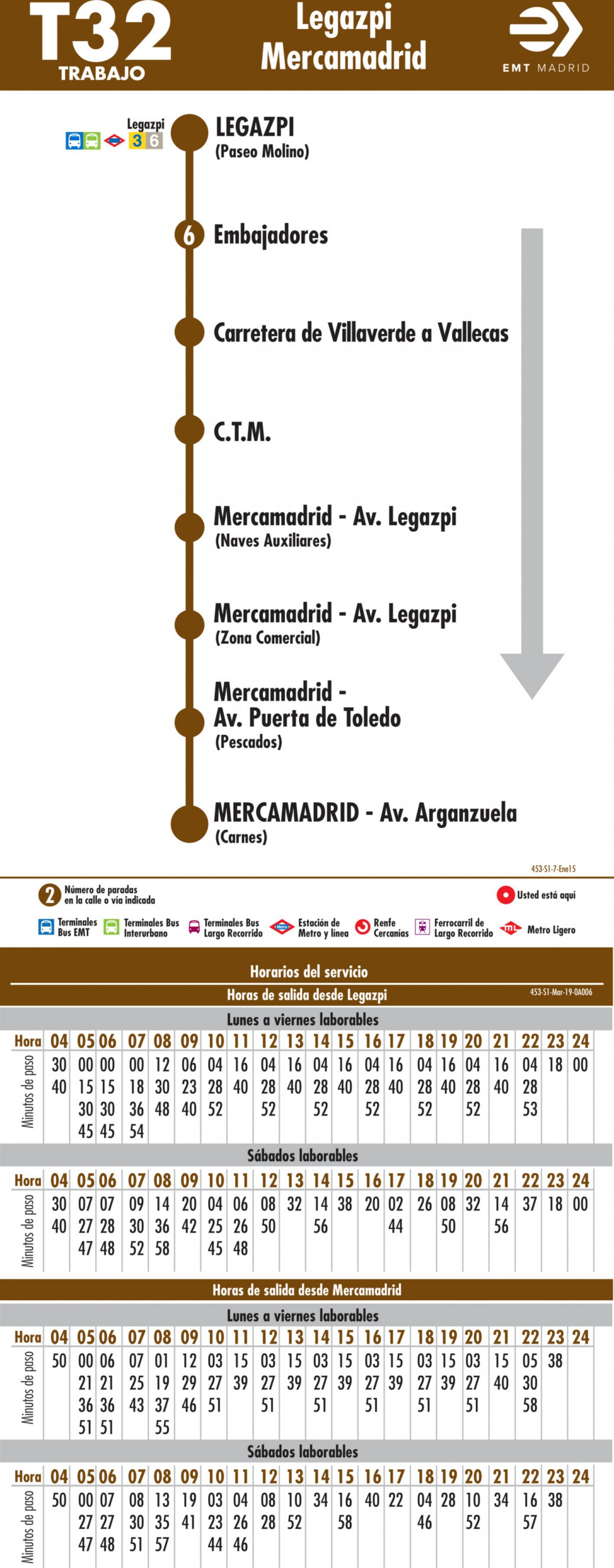 Tabla de horarios y frecuencias de paso en sentido ida Línea T32: Plaza de Legazpi - Mercamadrid