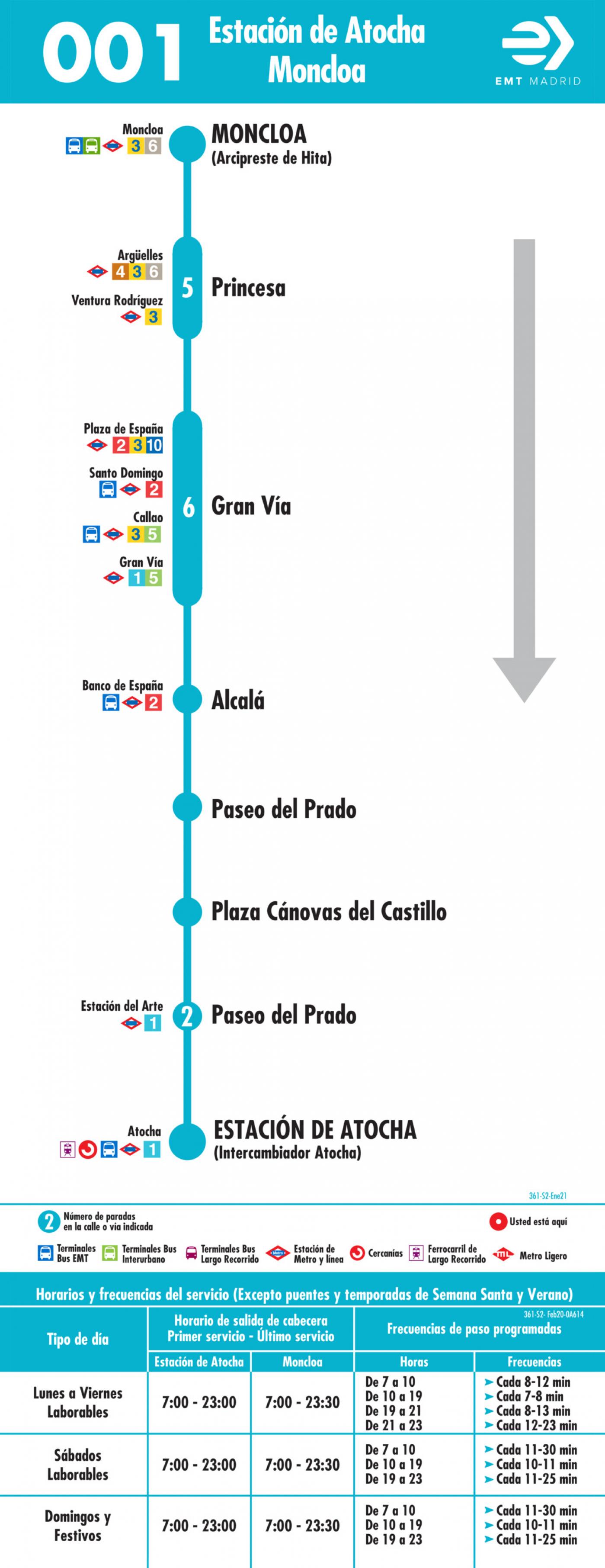 Tabla de horarios y frecuencias de paso en sentido vuelta Línea 001: Atocha - Moncloa