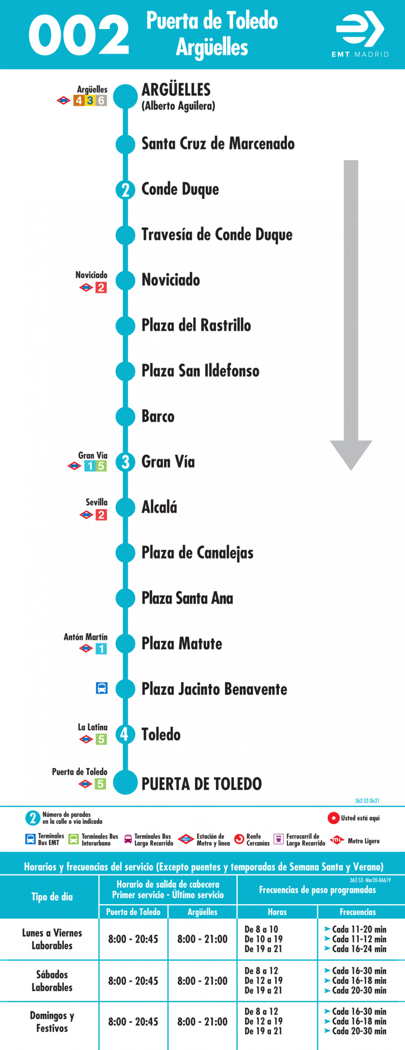 Tabla de horarios y frecuencias de paso en sentido vuelta Línea 002: Puerta de Toledo - Argüelles