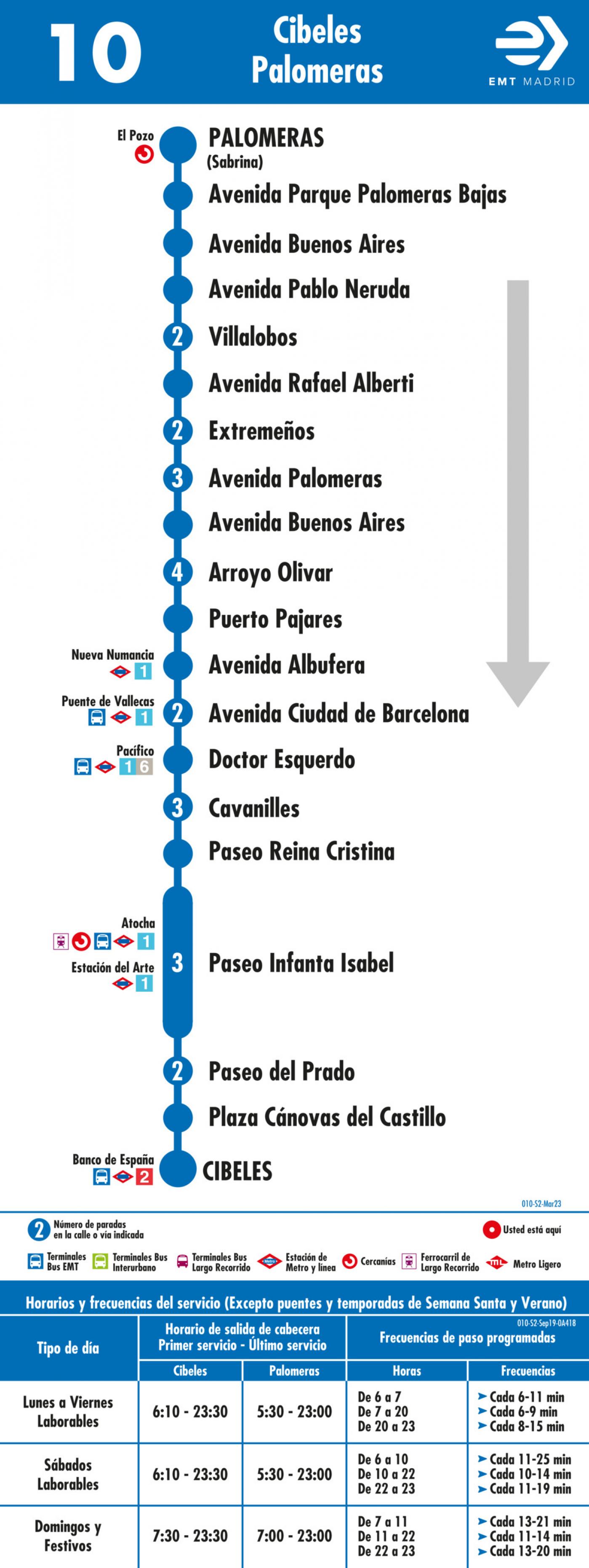 Tabla de horarios y frecuencias de paso en sentido vuelta Línea 10: Plaza de Cibeles - Palomeras