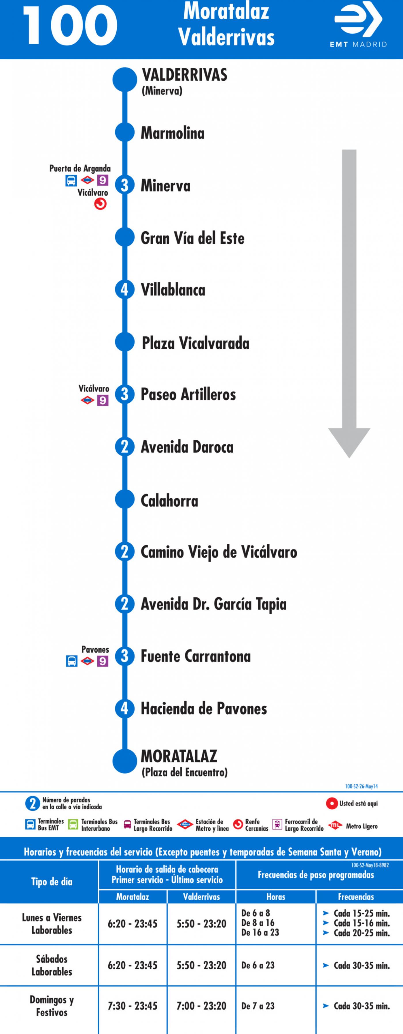 Tabla de horarios y frecuencias de paso en sentido vuelta Línea 100: Moratalaz - Valderrivas