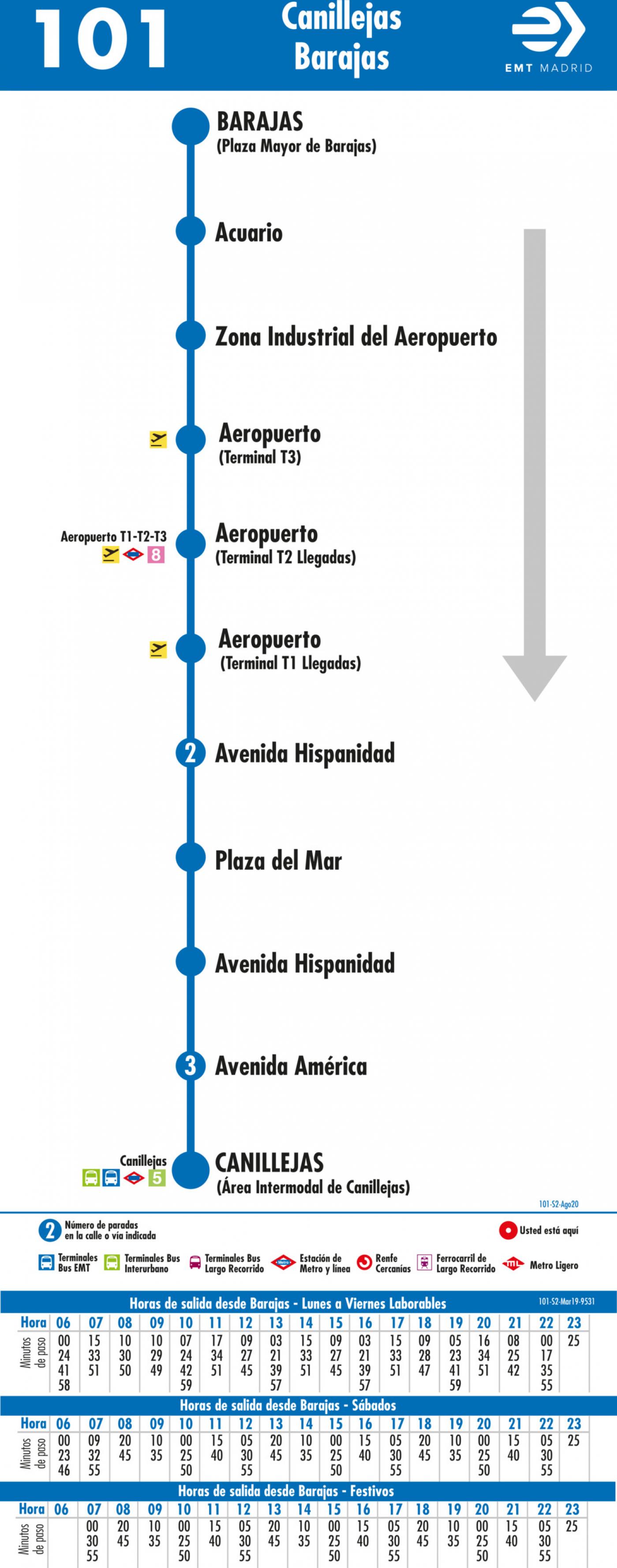 Tabla de horarios y frecuencias de paso en sentido vuelta Línea 101: Canillejas - Aeropuerto - Barajas