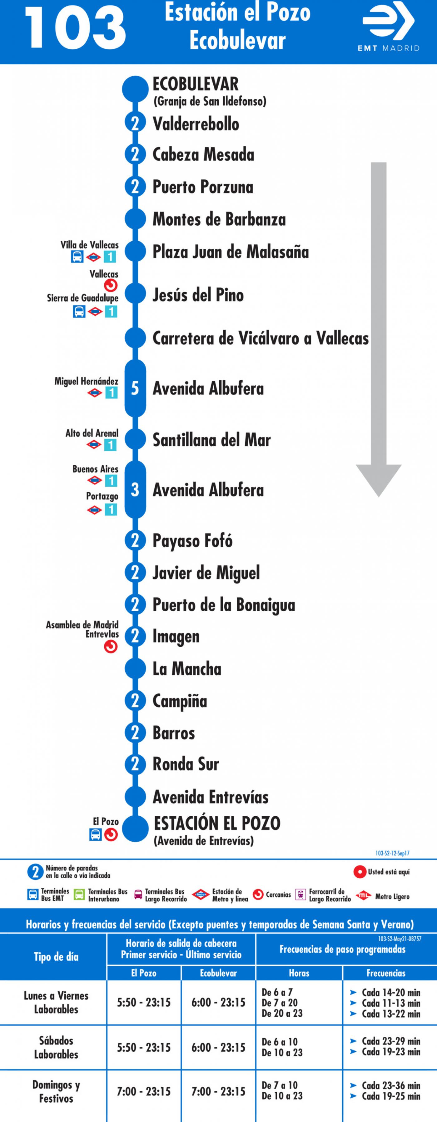 Tabla de horarios y frecuencias de paso en sentido vuelta Línea 103: Entrevías - Ecobulevar