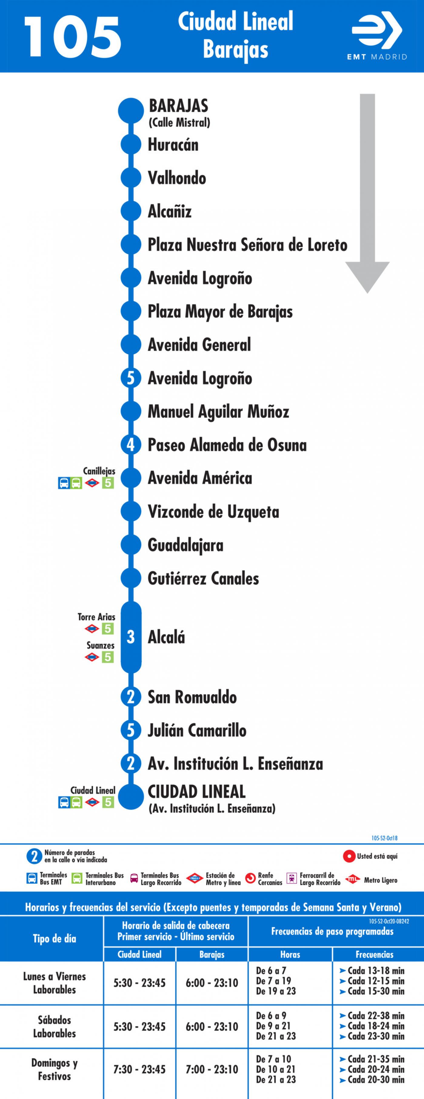 Tabla de horarios y frecuencias de paso en sentido vuelta Línea 105: Plaza de Ciudad Lineal - Barajas