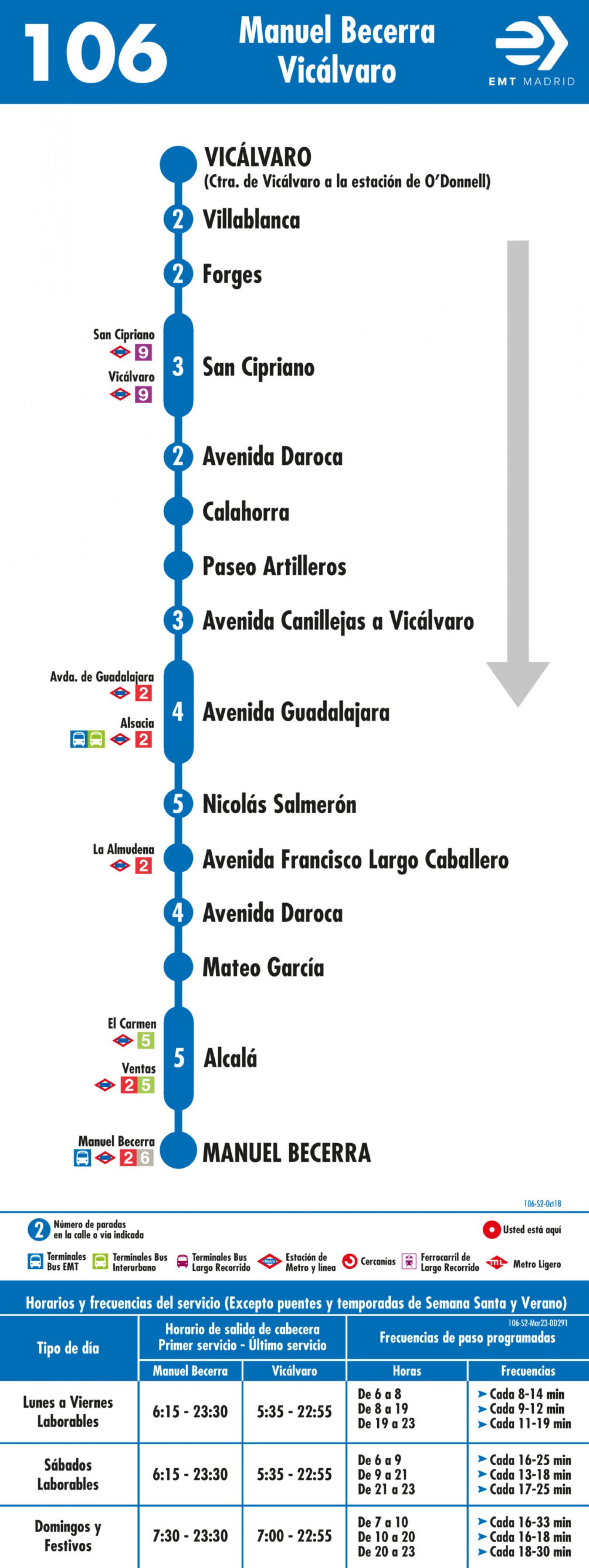 Tabla de horarios y frecuencias de paso en sentido vuelta Línea 106: Plaza de Manuel Becerra - Vicálvaro