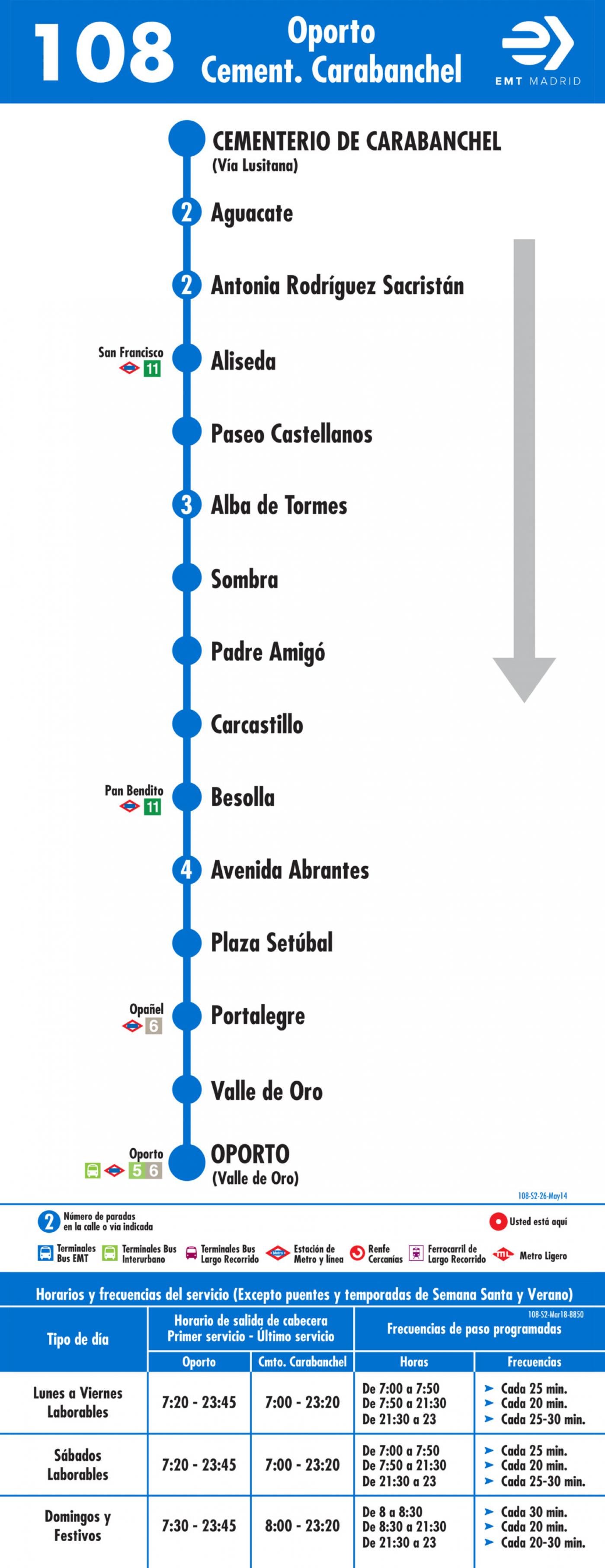 Tabla de horarios y frecuencias de paso en sentido vuelta Línea 108: Oporto - Cementerio de Carabanchel