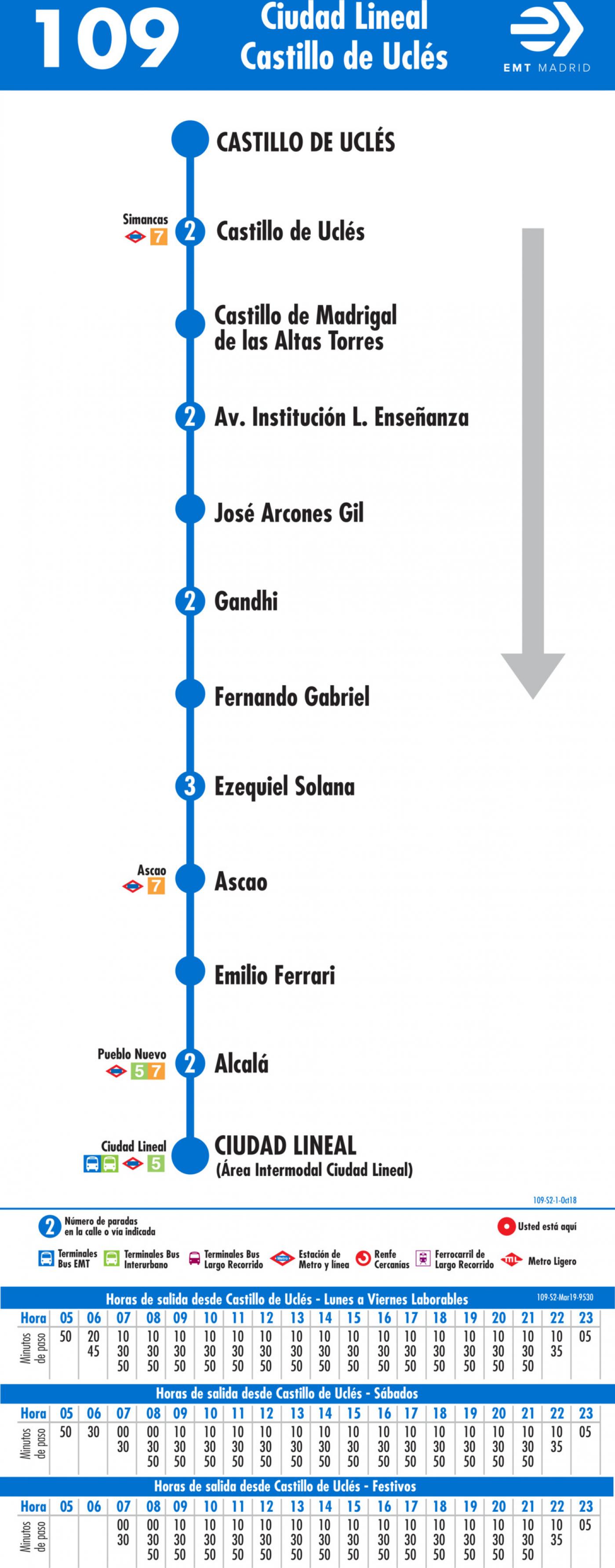 Tabla de horarios y frecuencias de paso en sentido vuelta Línea 109: Plaza de Ciudad Lineal - Castillo de Uclés