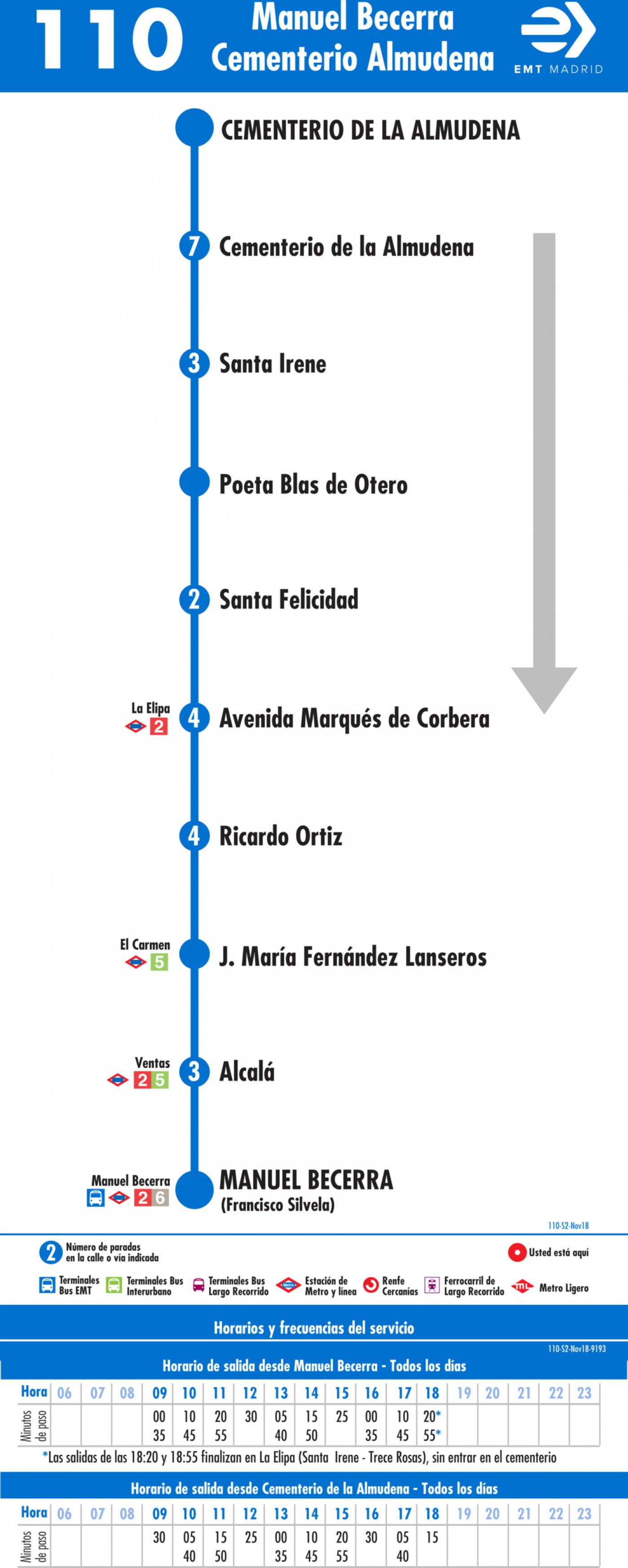 Tabla de horarios y frecuencias de paso en sentido vuelta Línea 110: Plaza de Manuel Becerra - Cementerio de la Almudena