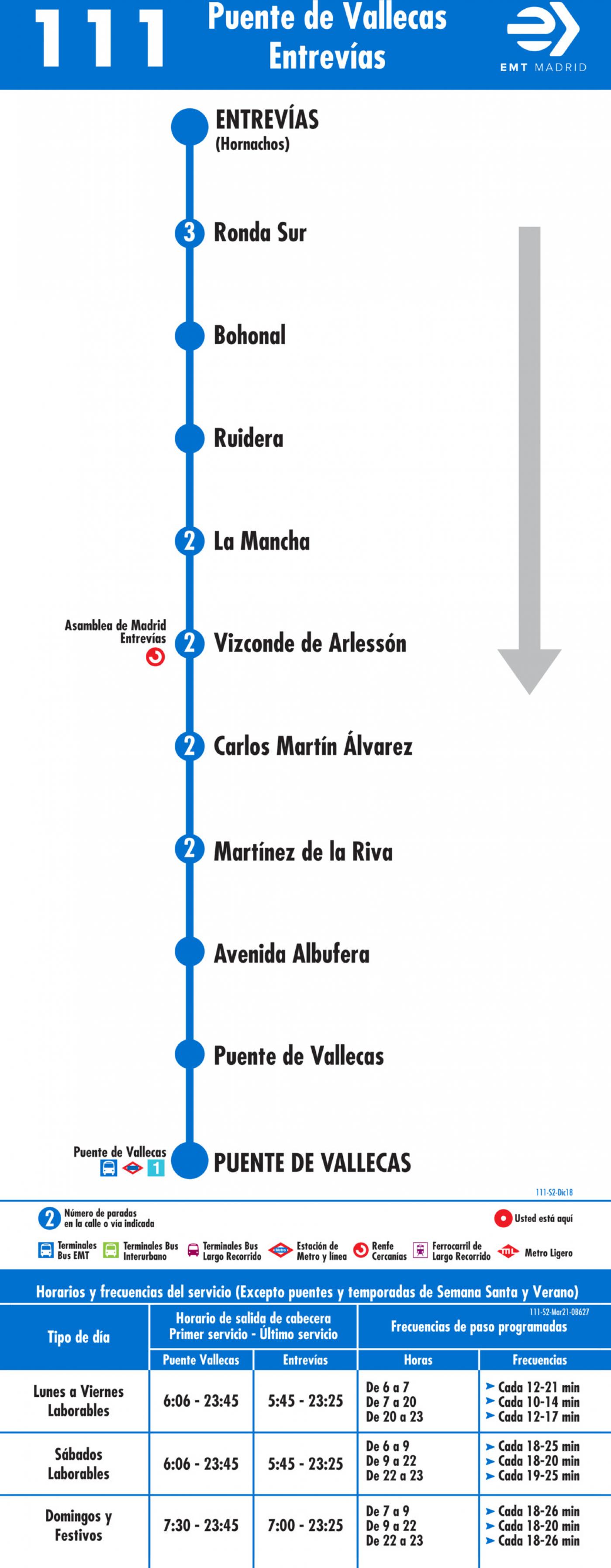 Tabla de horarios y frecuencias de paso en sentido vuelta Línea 111: Puente de Vallecas - Entrevías