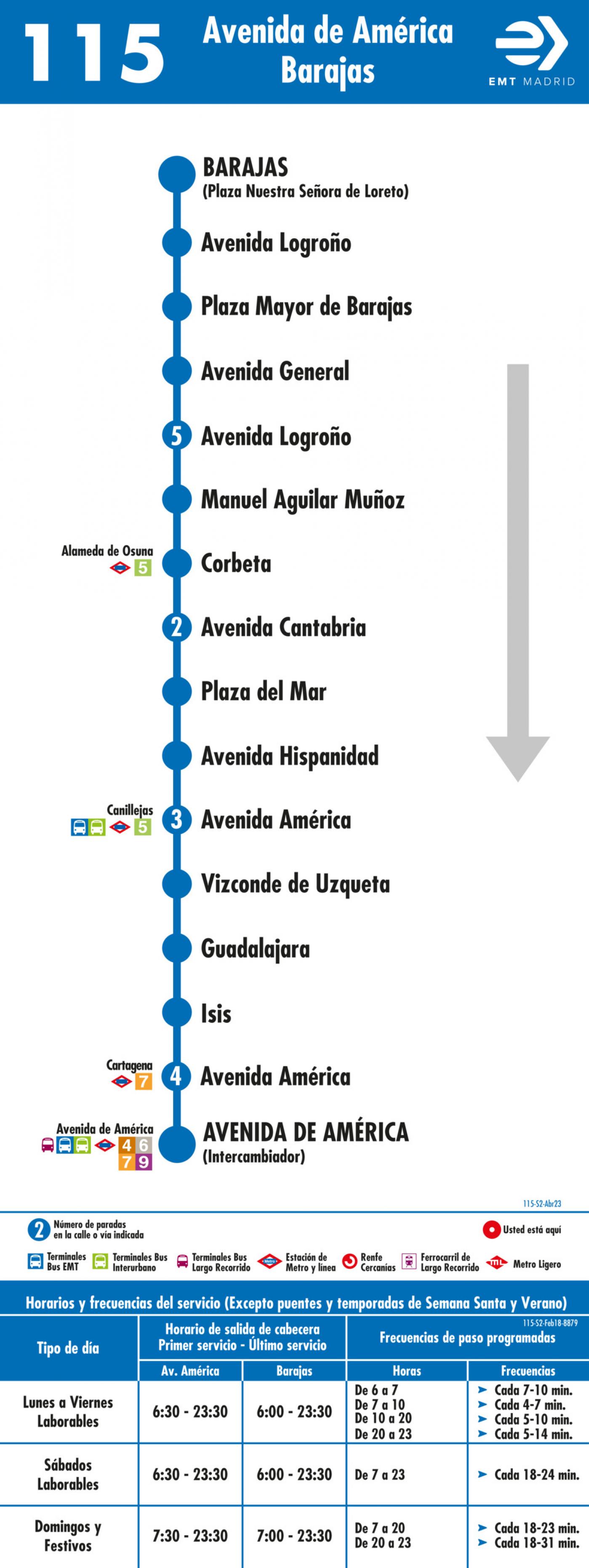 Tabla de horarios y frecuencias de paso en sentido vuelta Línea 115: Avenida de América - Barajas