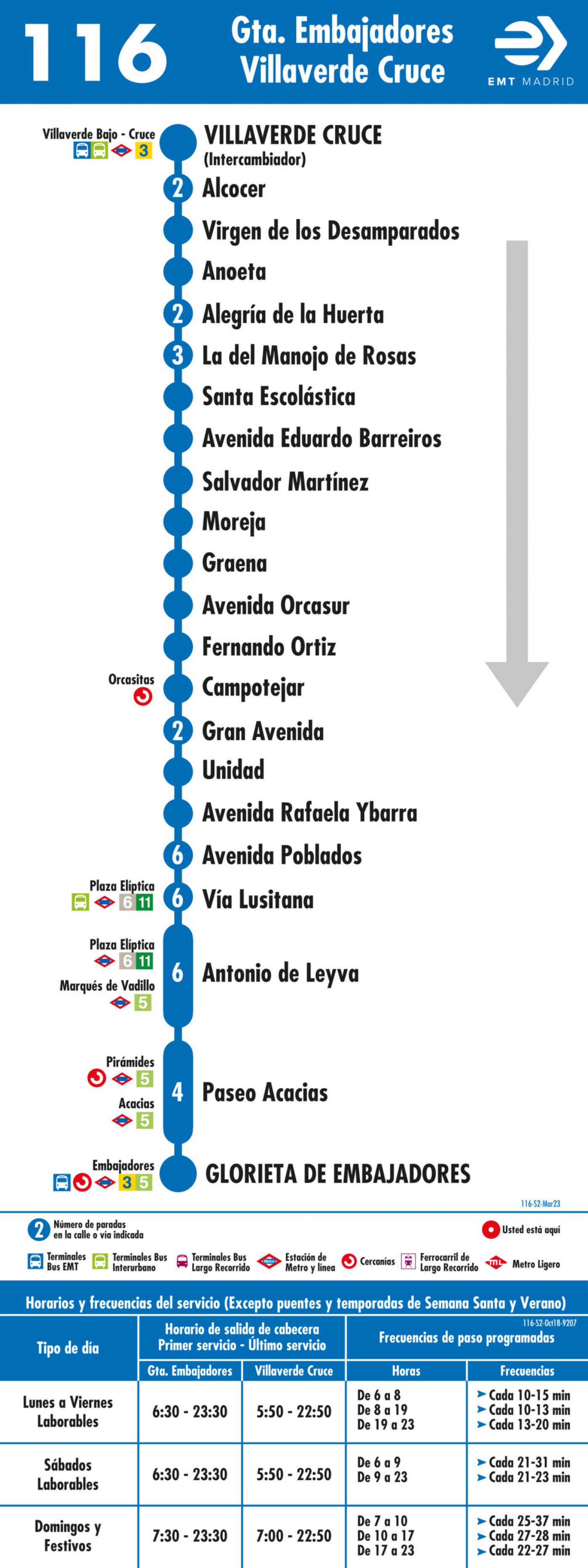 Tabla de horarios y frecuencias de paso en sentido vuelta Línea 116: Glorieta de Embajadores - Villaverde Cruce