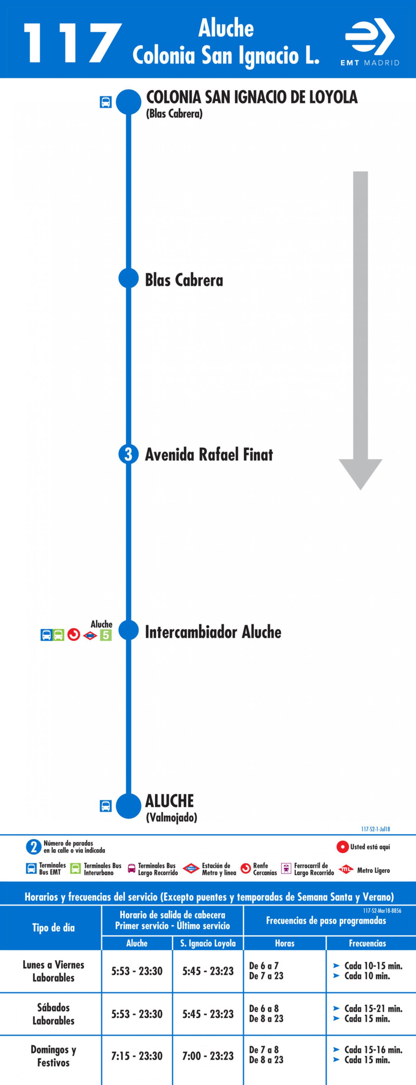 Tabla de horarios y frecuencias de paso en sentido vuelta Línea 117: Aluche - Colonia San Ignacio de Loyola