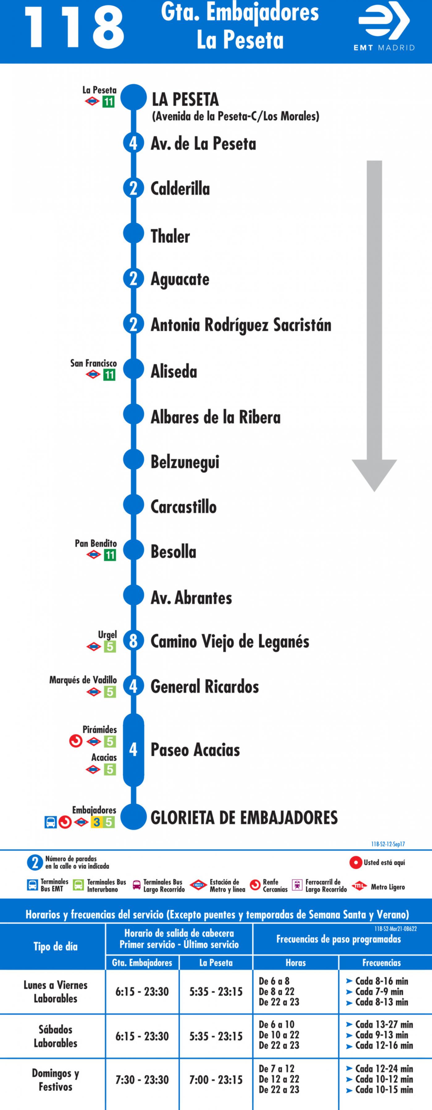 Tabla de horarios y frecuencias de paso en sentido vuelta Línea 118: Glorieta de Embajadores - Avenida de la Peseta