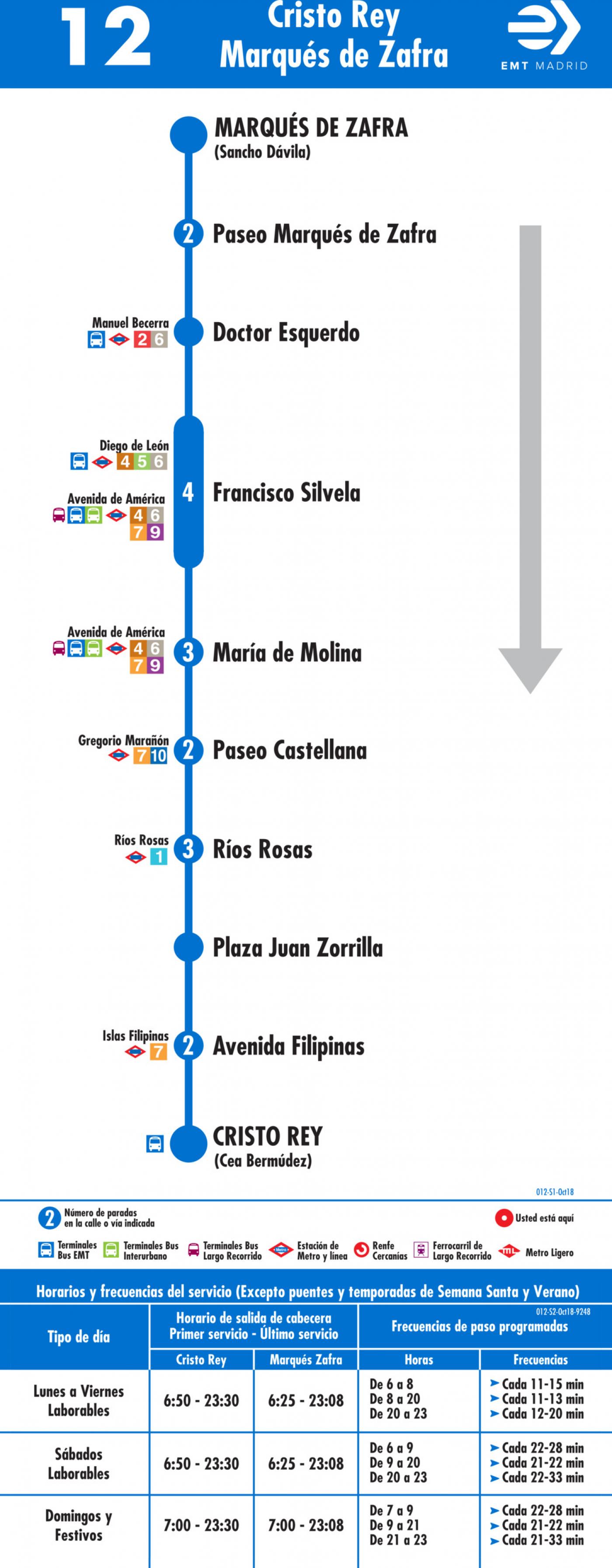Tabla de horarios y frecuencias de paso en sentido vuelta Línea 12: Plaza de Cristo Rey - Paseo del Marqués de Zafra
