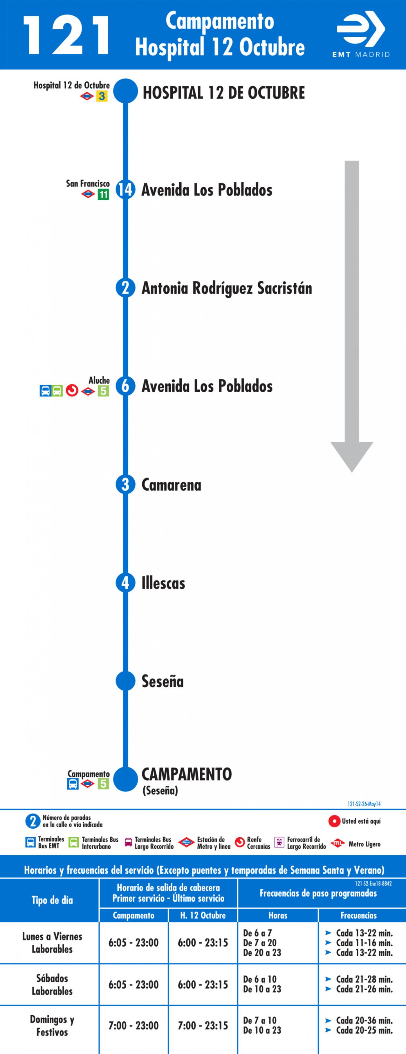 Tabla de horarios y frecuencias de paso en sentido vuelta Línea 121: Campamento - Hospital 12 de Octubre