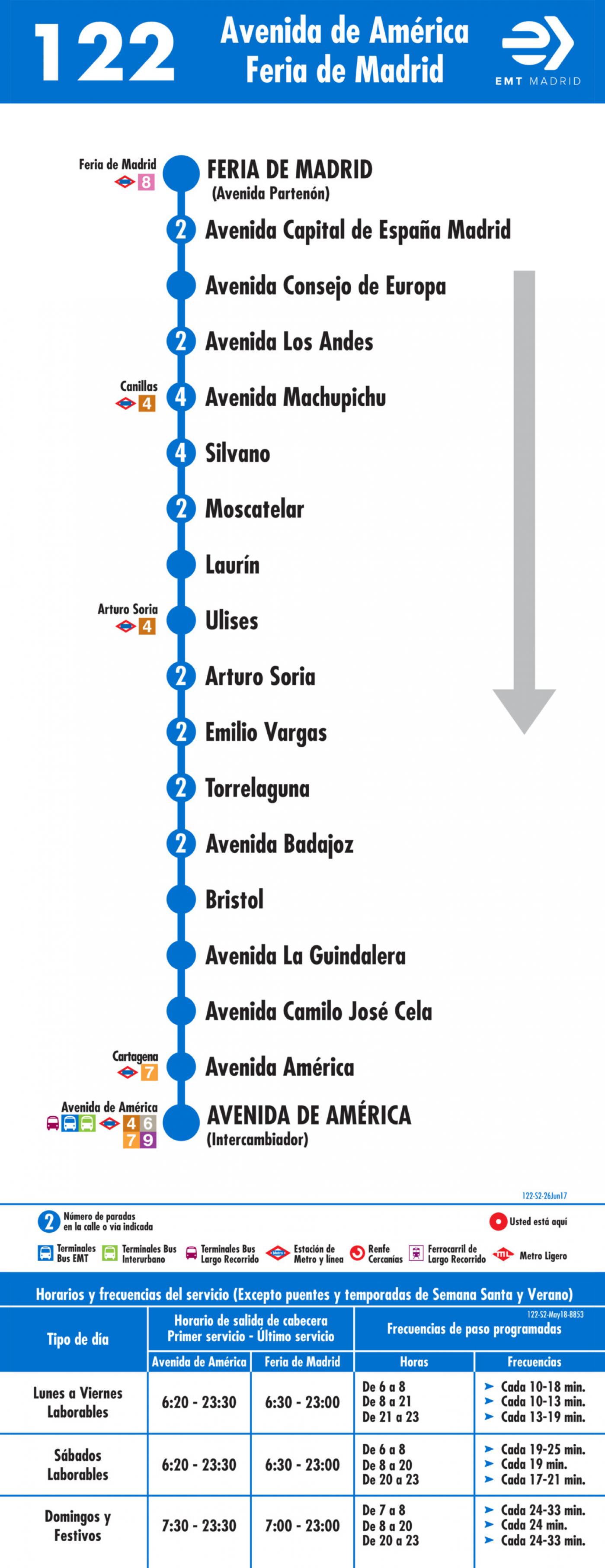 Tabla de horarios y frecuencias de paso en sentido vuelta Línea 122: Avenida de América - Campo de las Naciones