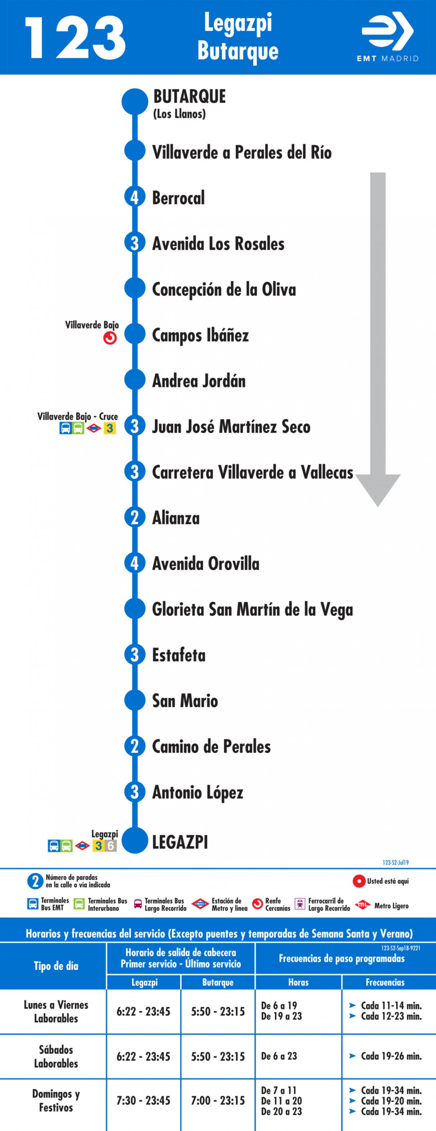 Tabla de horarios y frecuencias de paso en sentido vuelta Línea 123: Plaza de Legazpi - Villaverde Bajo