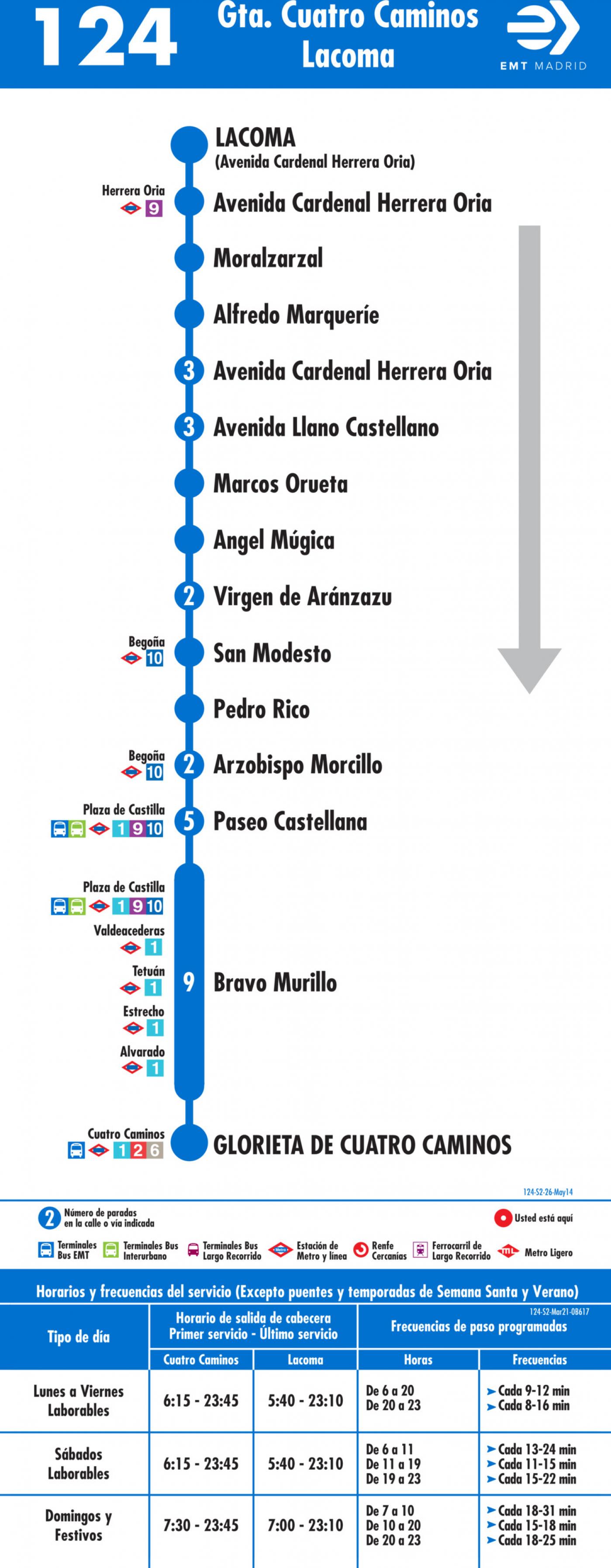 Tabla de horarios y frecuencias de paso en sentido vuelta Línea 124: Glorieta de Cuatro Caminos - Lacoma
