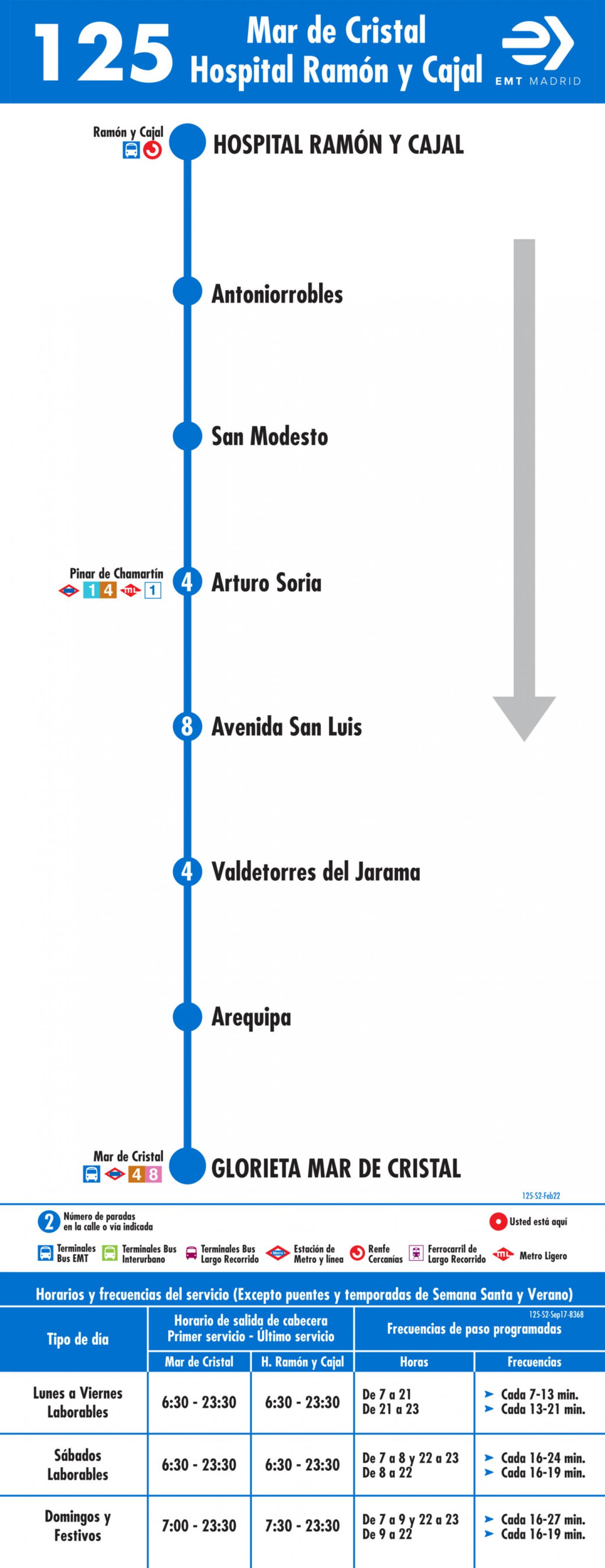 Tabla de horarios y frecuencias de paso en sentido vuelta Línea 125: Mar de Cristal - Hospital Ramón y Cajal