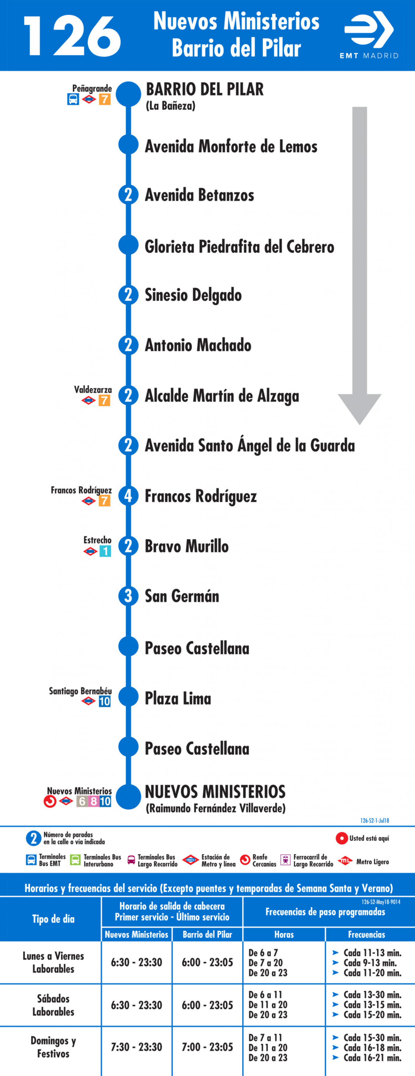 Tabla de horarios y frecuencias de paso en sentido vuelta Línea 126: Nuevos Ministerios - Barrio del Pilar