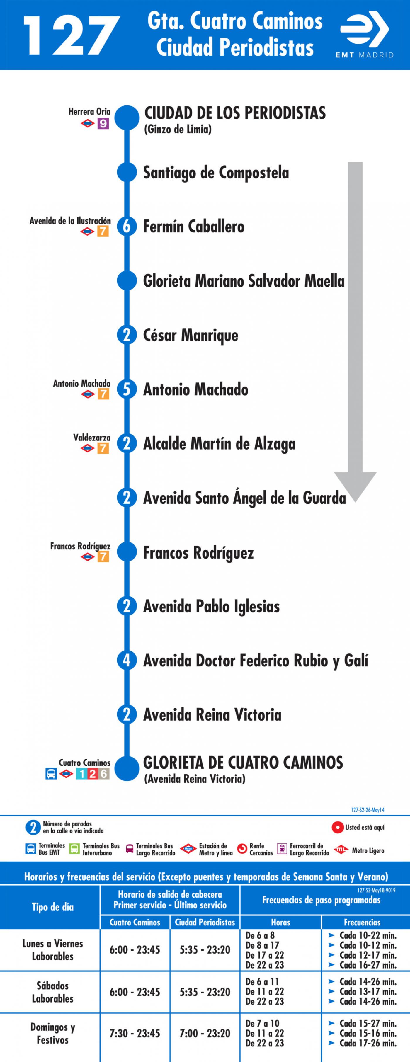Tabla de horarios y frecuencias de paso en sentido vuelta Línea 127: Glorieta de Cuatro Caminos - Ciudad de los Periodistas