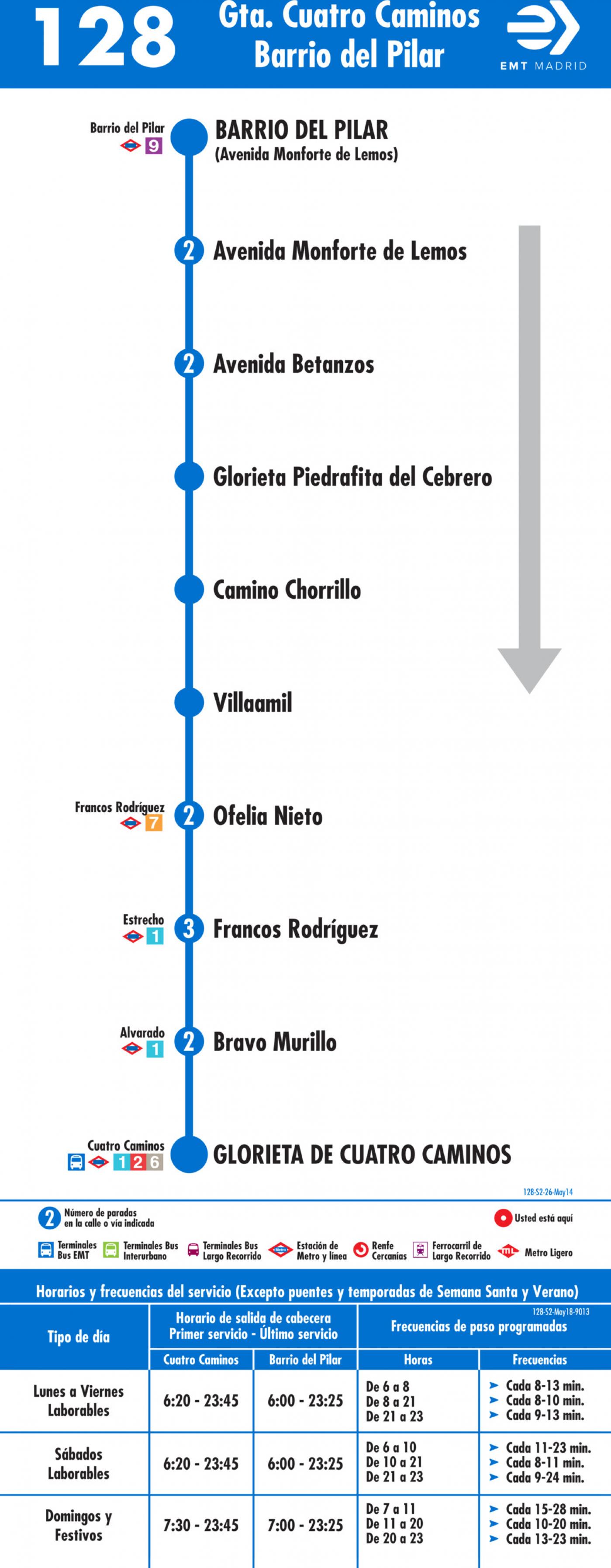 Tabla de horarios y frecuencias de paso en sentido vuelta Línea 128: Glorieta de Cuatro Caminos - Barrio del Pilar