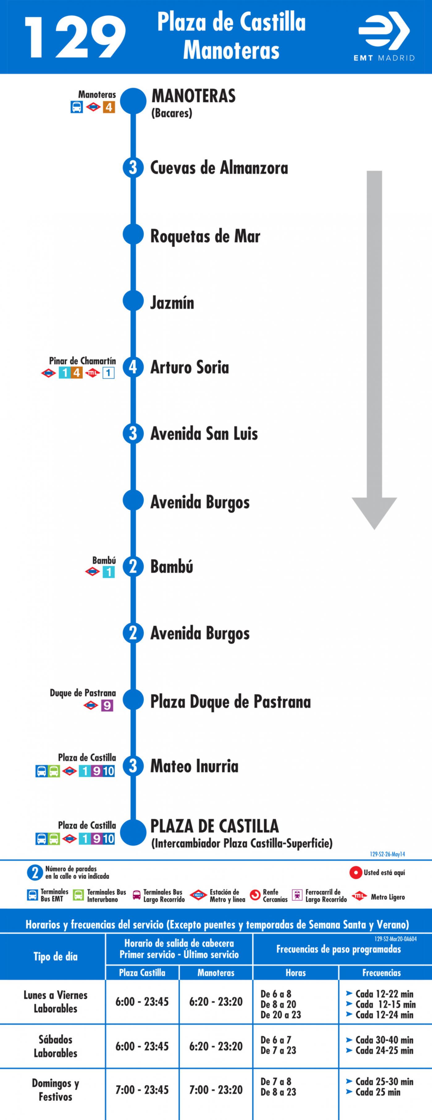 Tabla de horarios y frecuencias de paso en sentido vuelta Línea 129: Plaza de Castilla - Manoteras