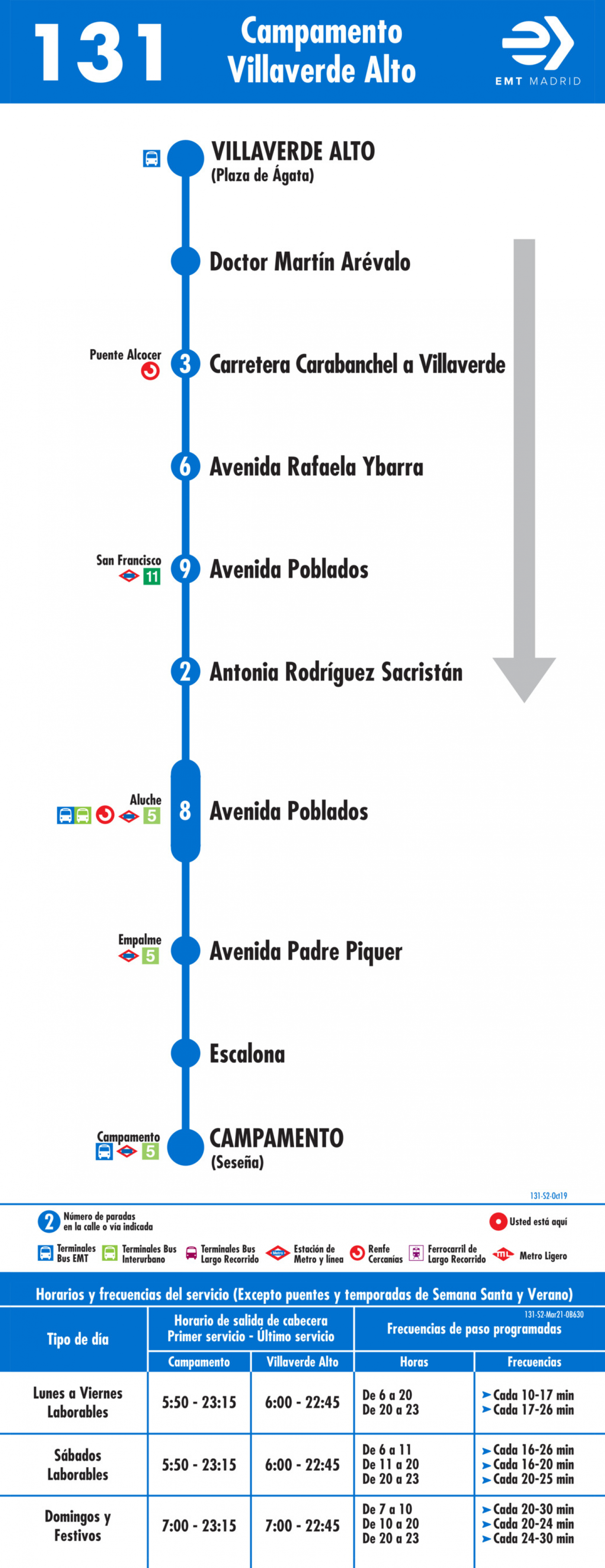 Tabla de horarios y frecuencias de paso en sentido vuelta Línea 131: Campamento - Villaverde Alto