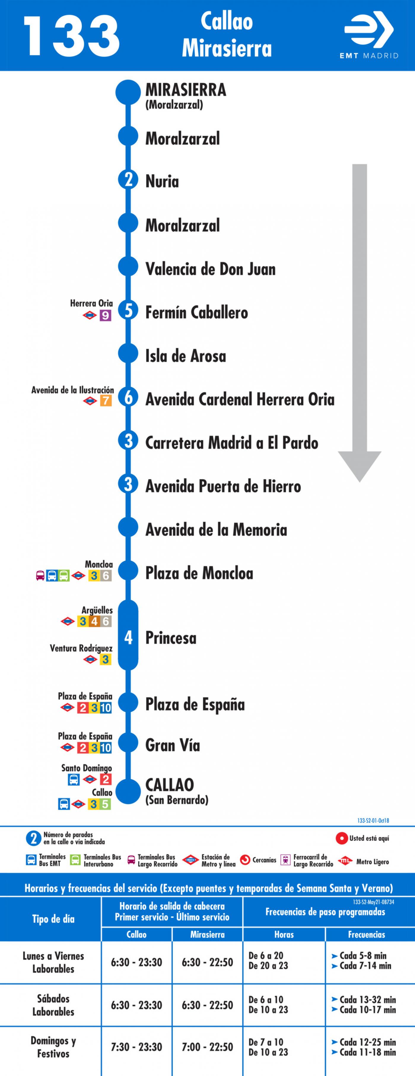 Tabla de horarios y frecuencias de paso en sentido vuelta Línea 133: Plaza del Callao - Mirasierra