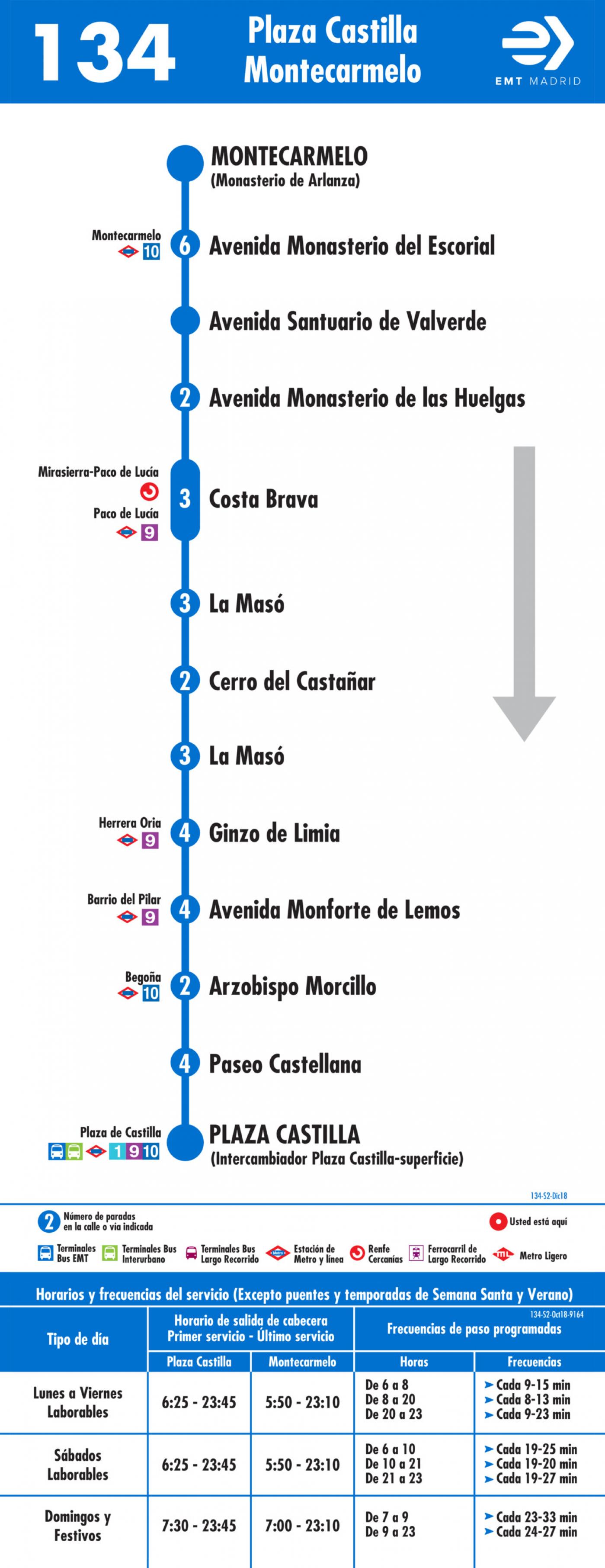 Tabla de horarios y frecuencias de paso en sentido vuelta Línea 134: Plaza de Castilla - Montecarmelo