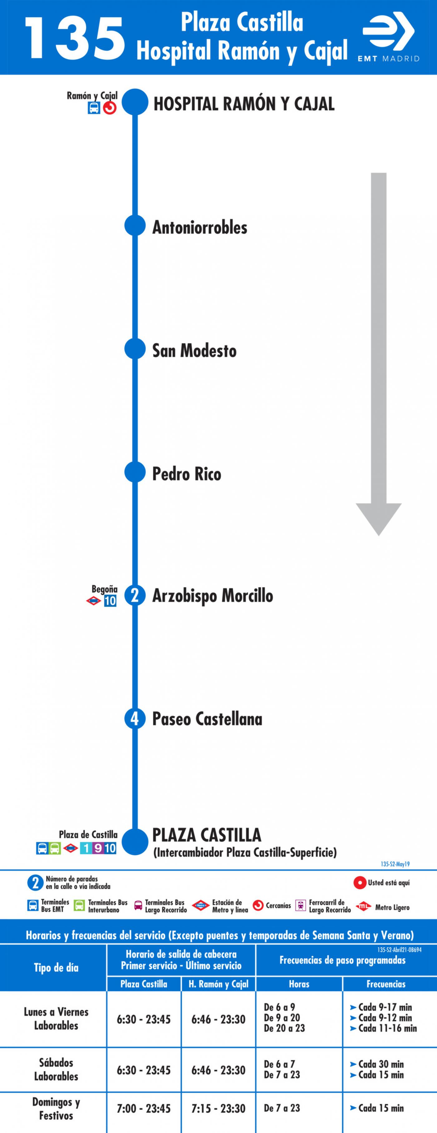 Tabla de horarios y frecuencias de paso en sentido vuelta Línea 135: Plaza de Castilla - Hospital Ramón y Cajal