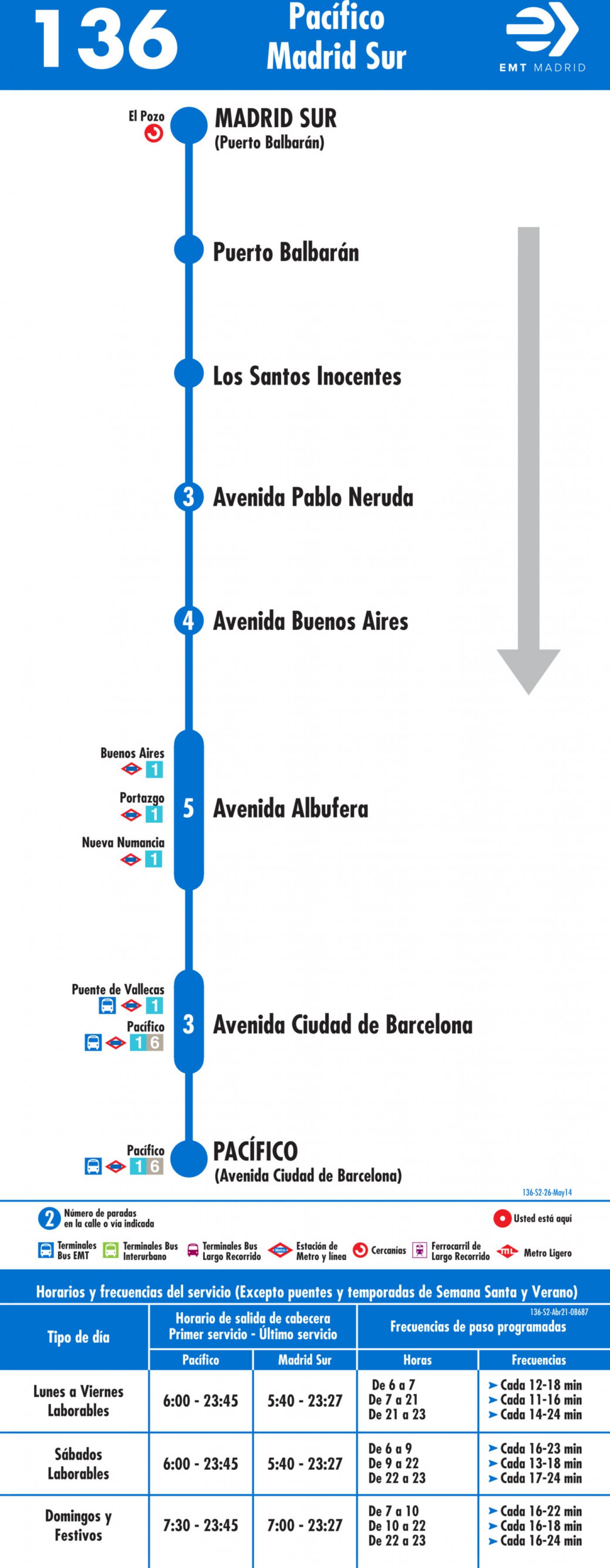 Tabla de horarios y frecuencias de paso en sentido vuelta Línea 136: Pacífico - Madrid Sur